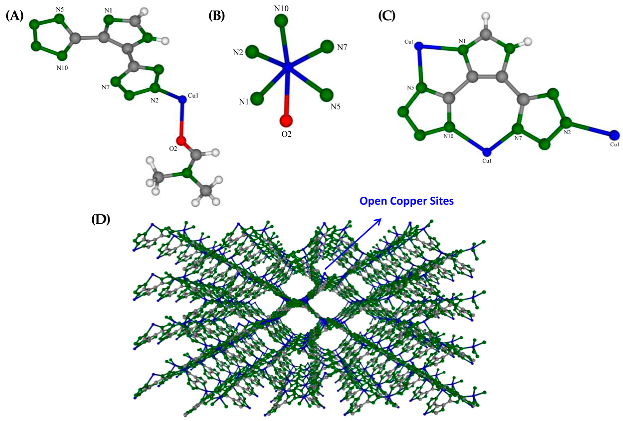 Polymers | Free Full-Text | New URJC-1 Material with Remarkable