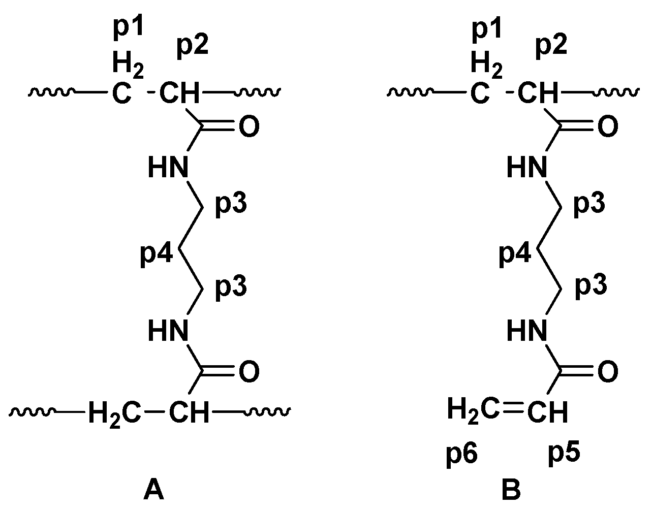 Polymers free full text the synthesis of backbone thermo and no pooptronica