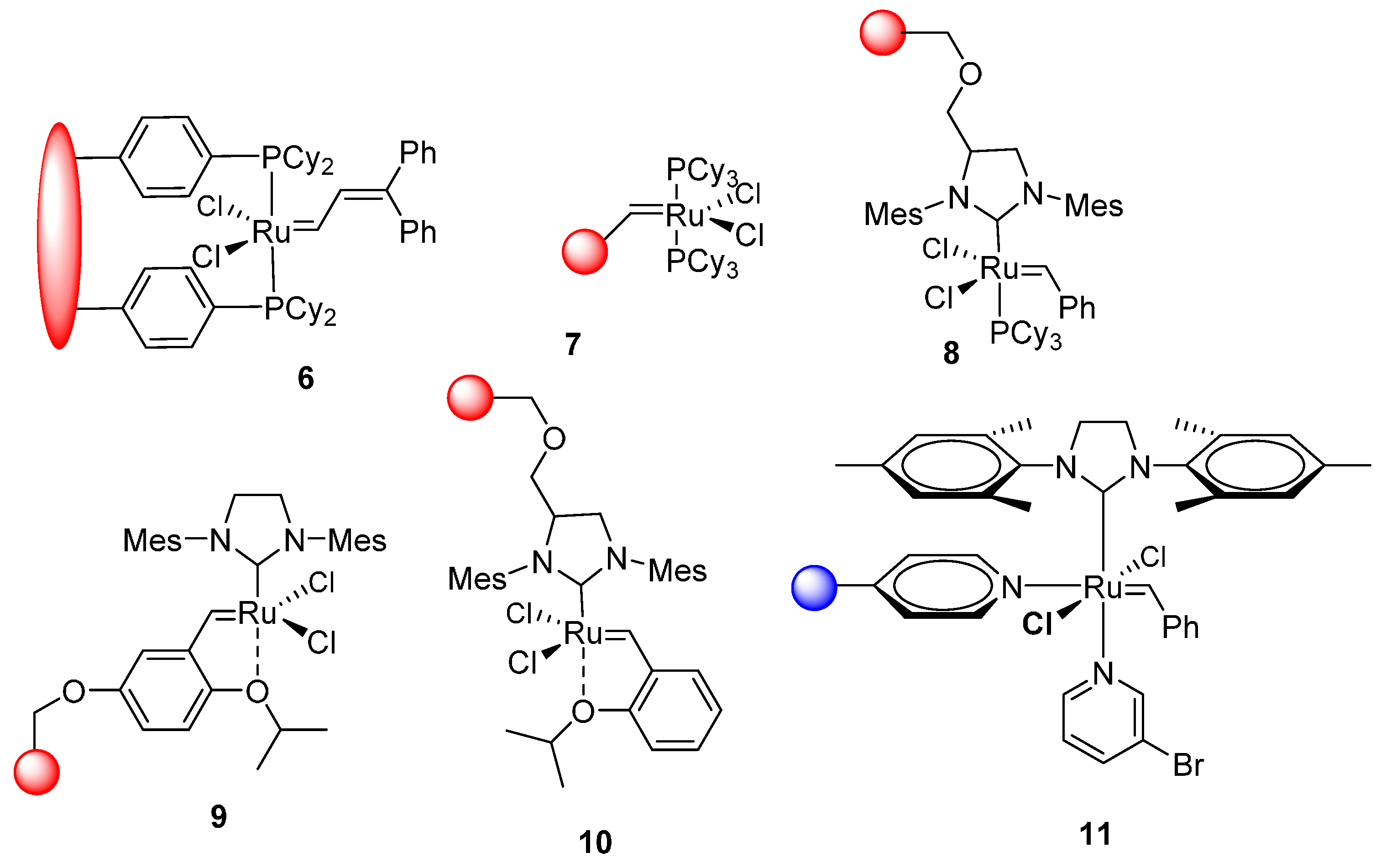 solvents for ring closing metathesis reactions 858 communication summary: we report on the synthesis of a new amphiphilic, the catalyst performance residual ruthenium content was polymer-bound variant of the.