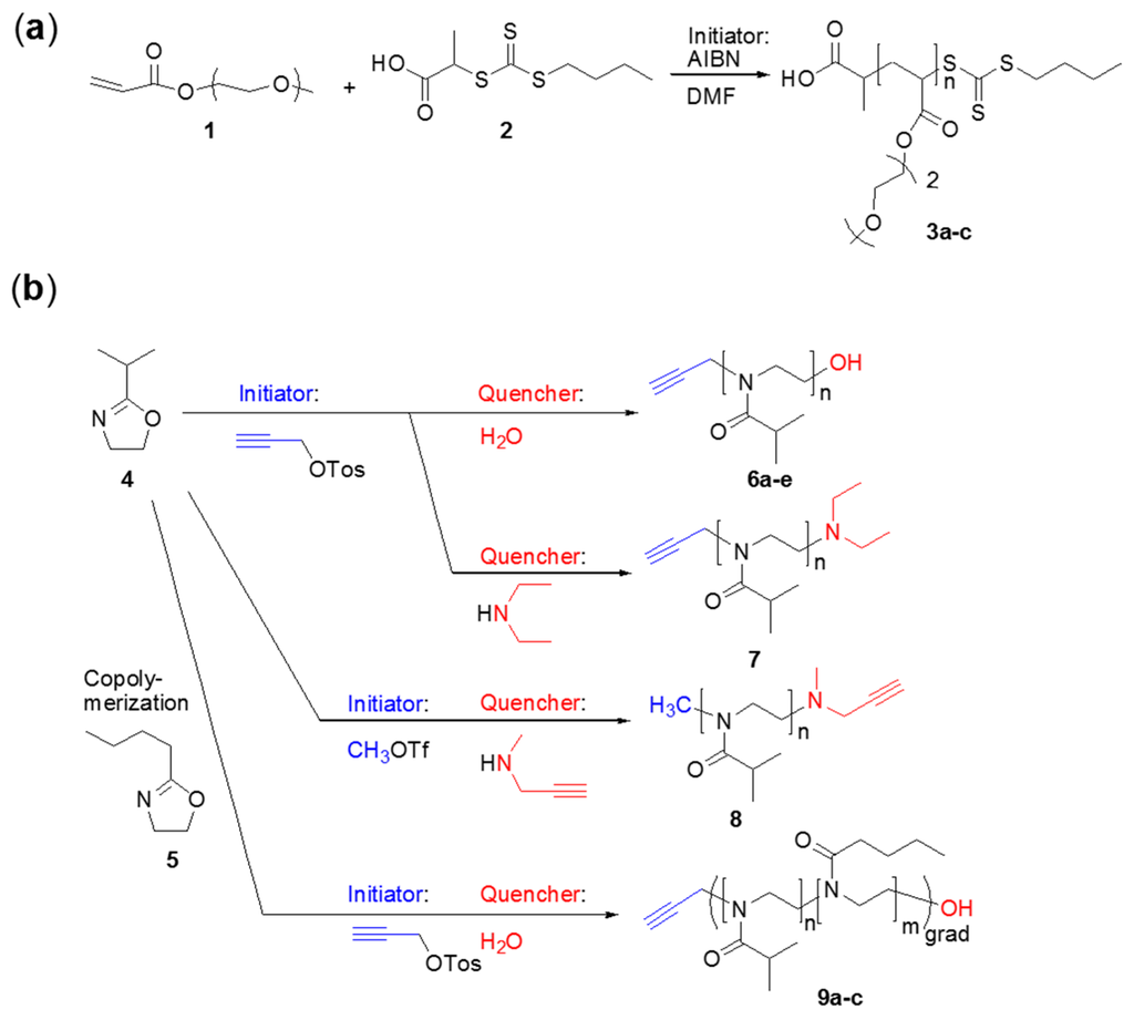 ethylene polymerization thesis Synthesis and application of ethylene polymerization catalysts this thesis focuses mainly on the synthesis and application of ethylenepolymerization.