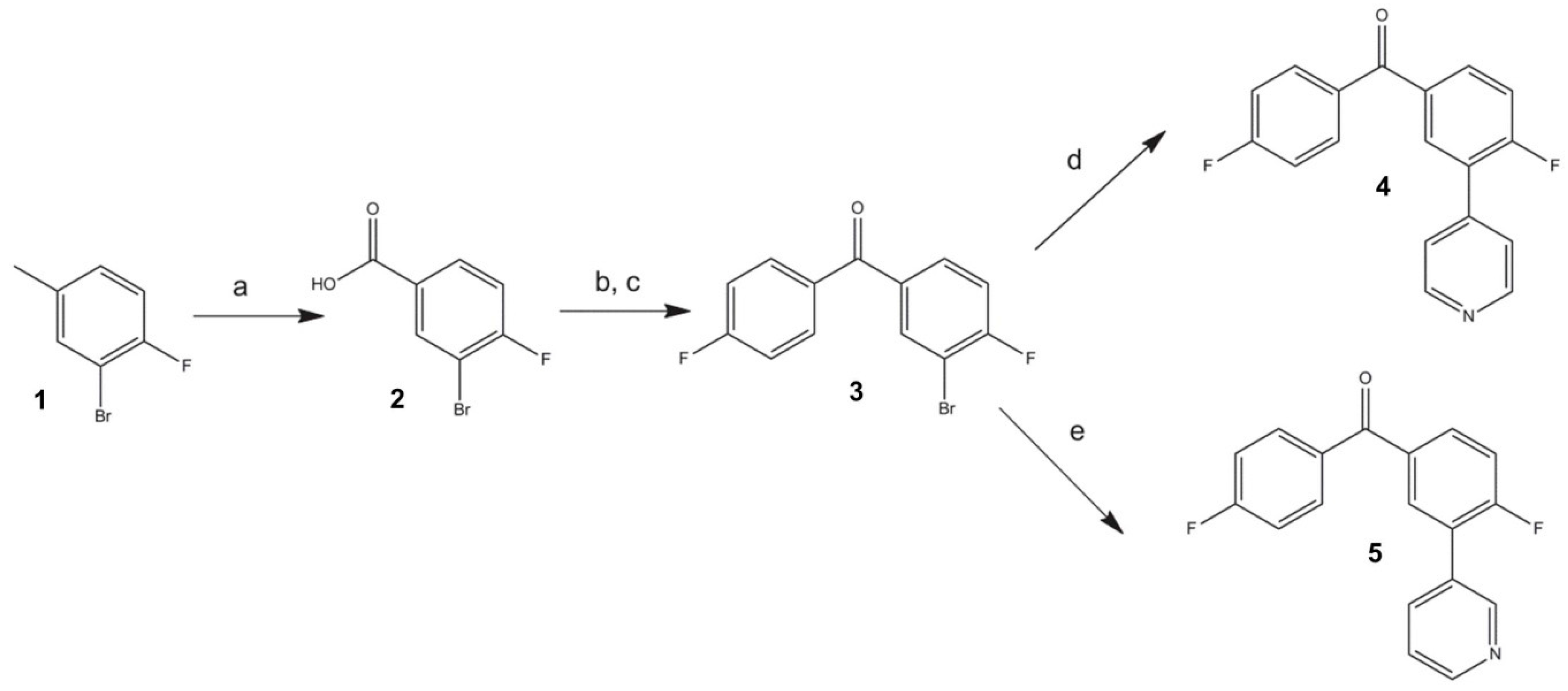 Polymers | Free Full-Text | Synthesis of New Polyether Ether Ketone
