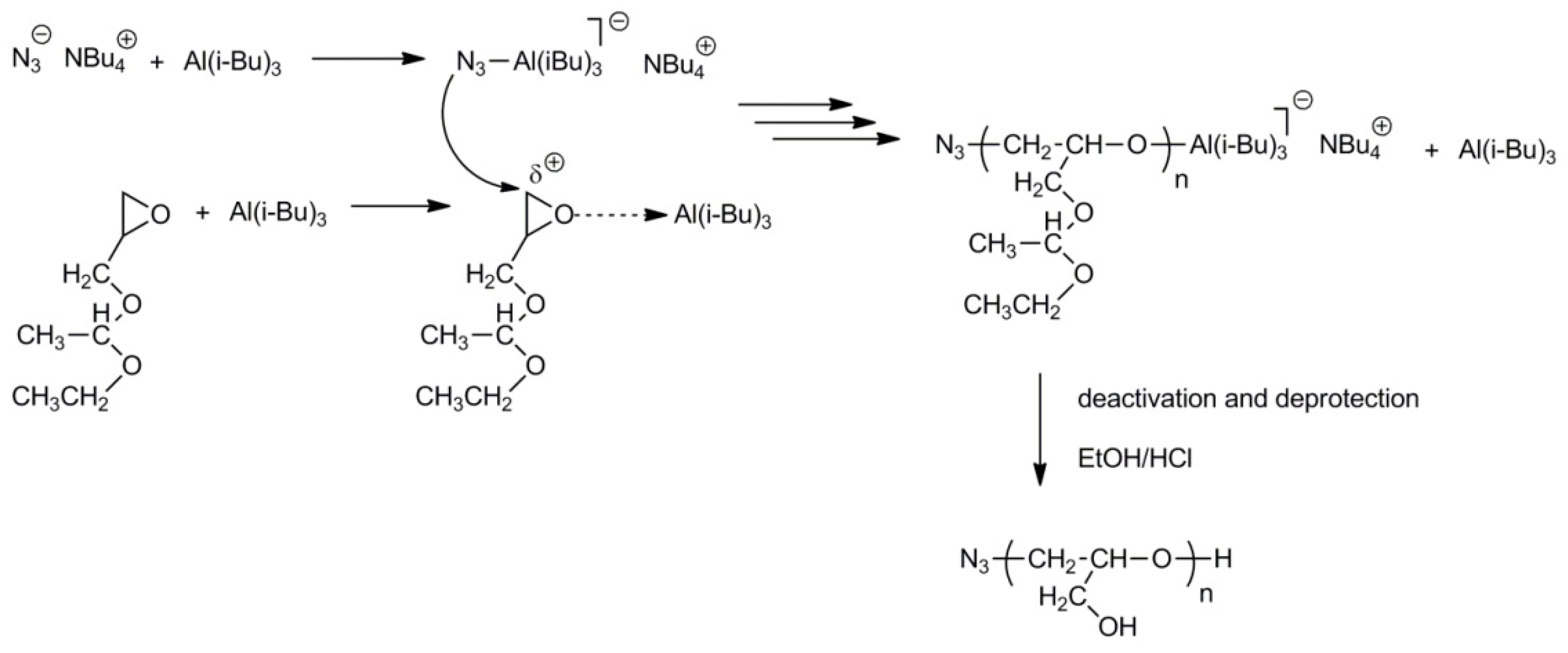 Polymers   Free Full-Text   Polyglycidol, Its Derivatives