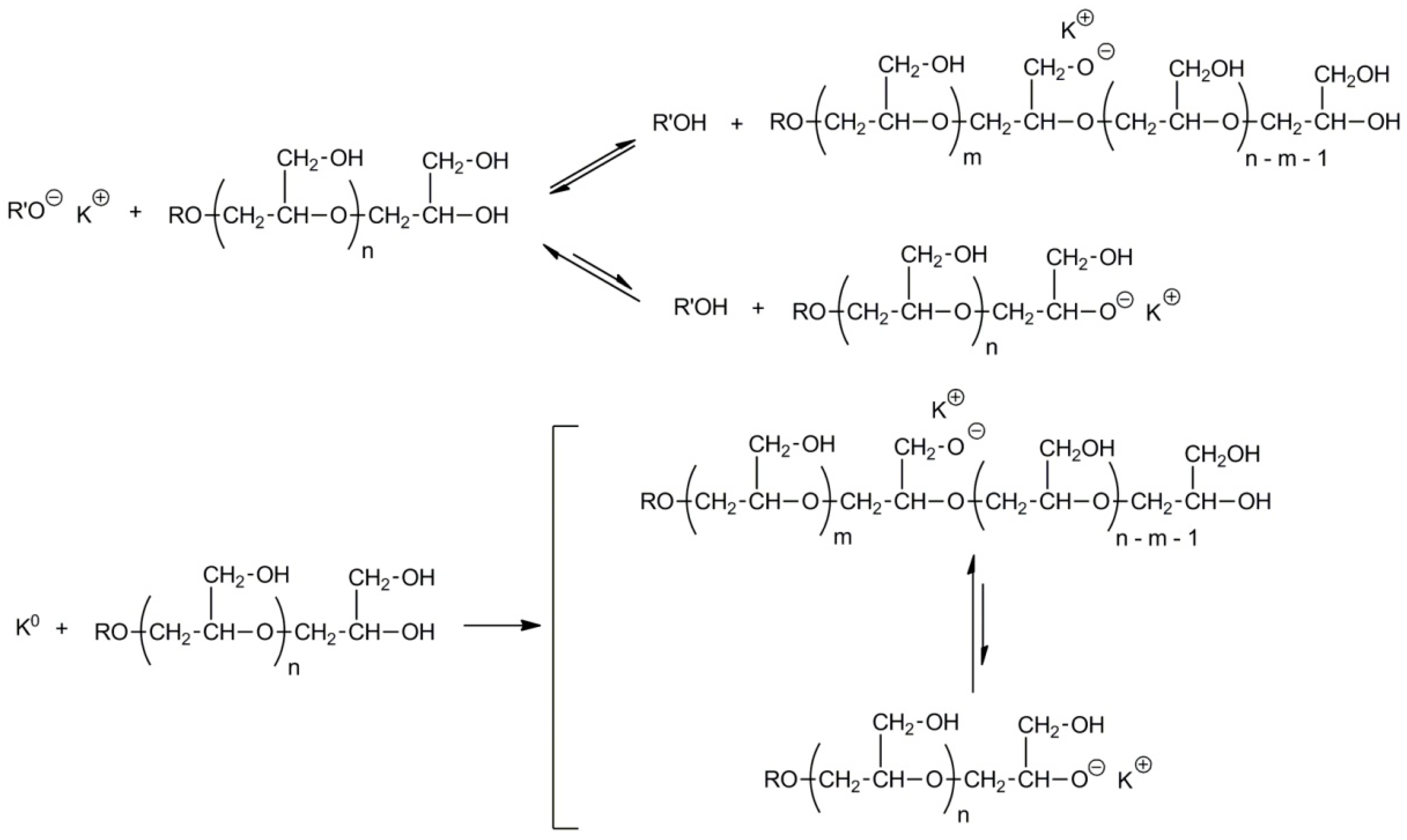 Polymers Free Full Text Polyglycidol Its Derivatives