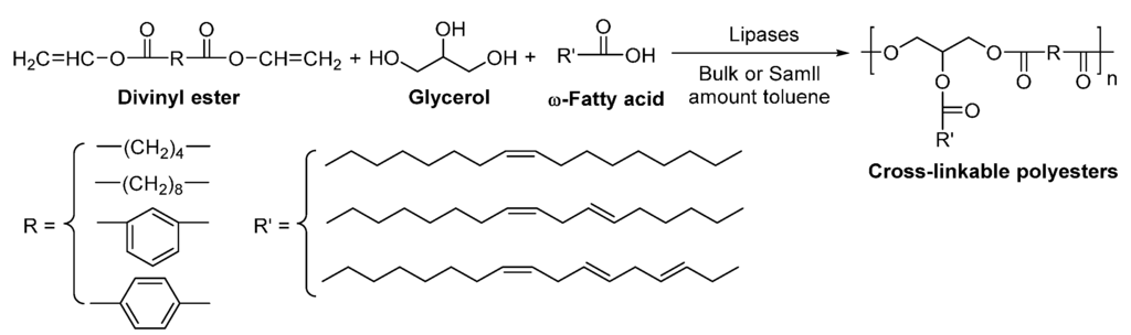 synthesis of esters Preparation of glycine ethyl ester hydrochloride 250 ml of 40 % of formaldehyde solution and 90 g of ammonium chloride are mixed in a wide-necked glass jar cooled in a freezing mixture and stirred by means of a stirrer.