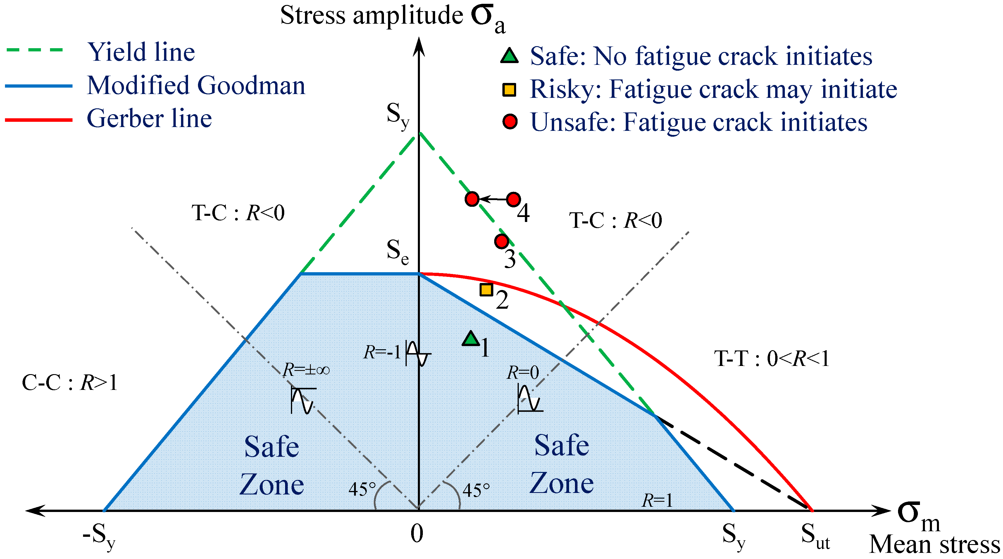 Polymers free full text a retrofit theory to prevent fatigue no pooptronica Images