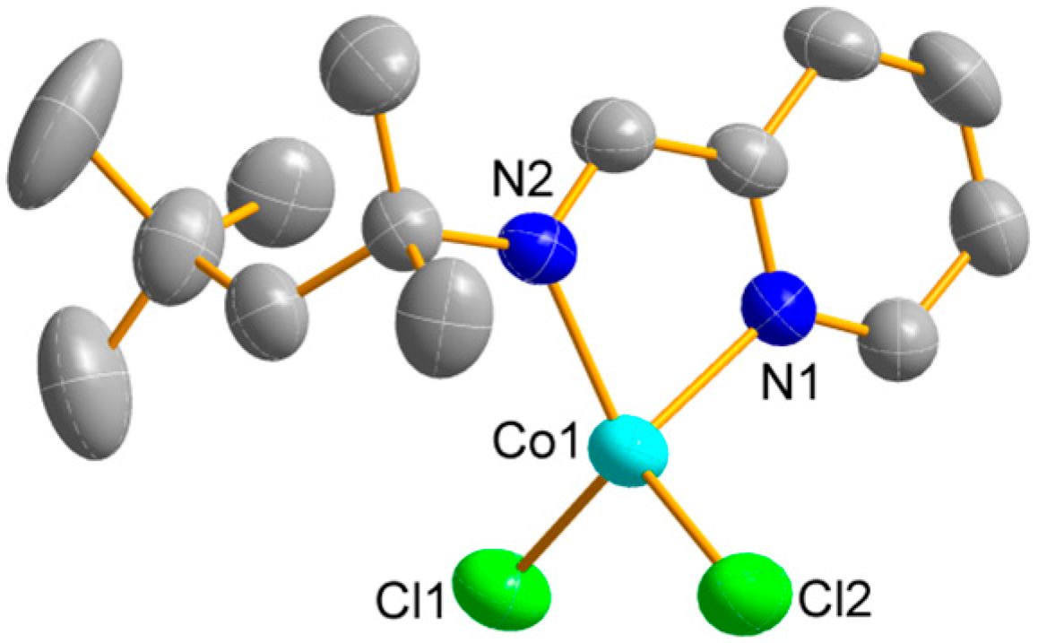 Polymers   Free Full-Text   Influences of Alkyl and Aryl