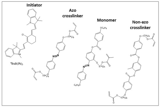 Polymers   Free Full-Text   Influence of a Crosslinker