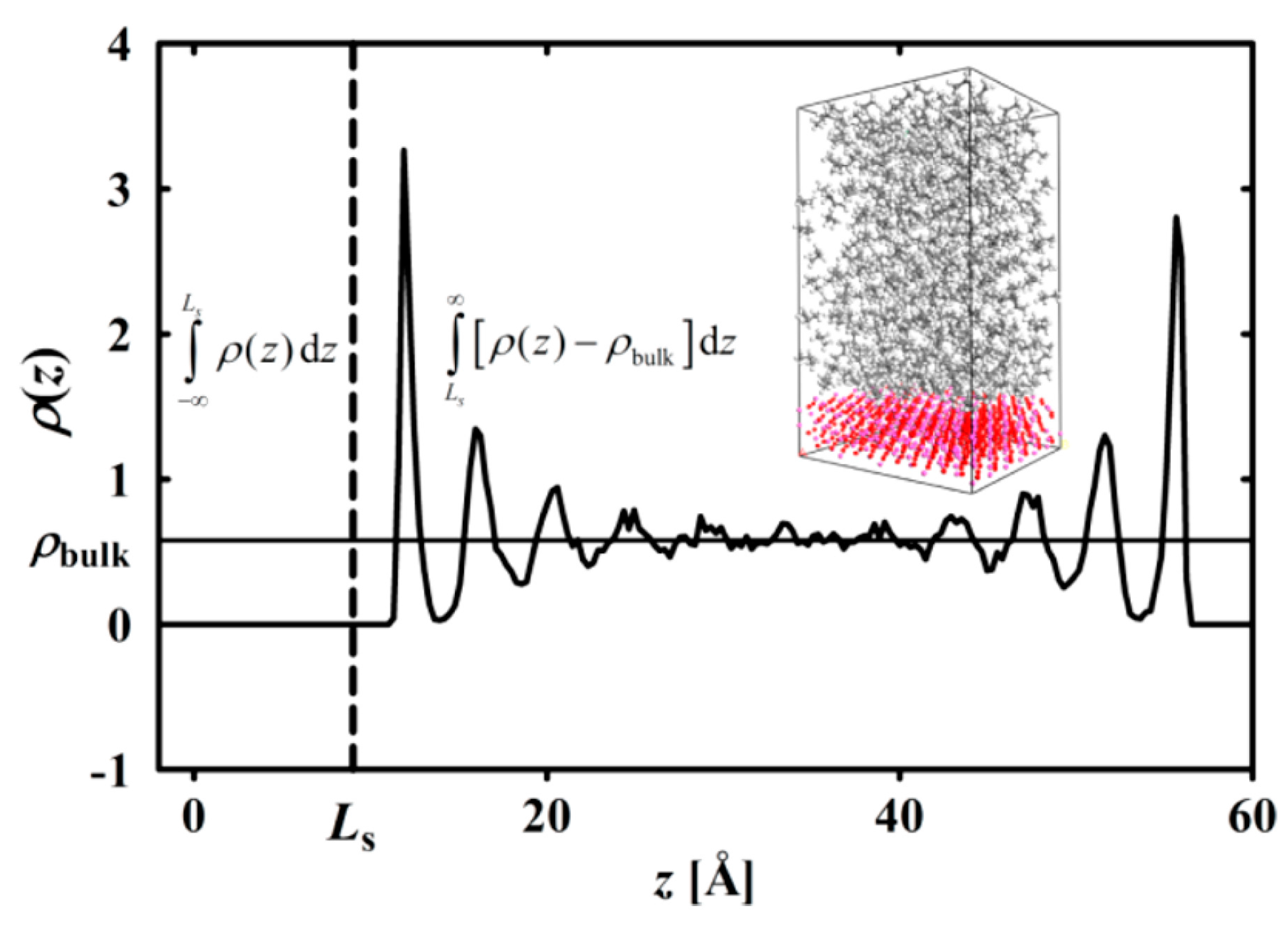 Polymers Free Full Text A Review Of Multiscale Computational Gt Galleries For How To Draw Shear Force And Bending Moment Diagram Methods In Polymeric Materials Html