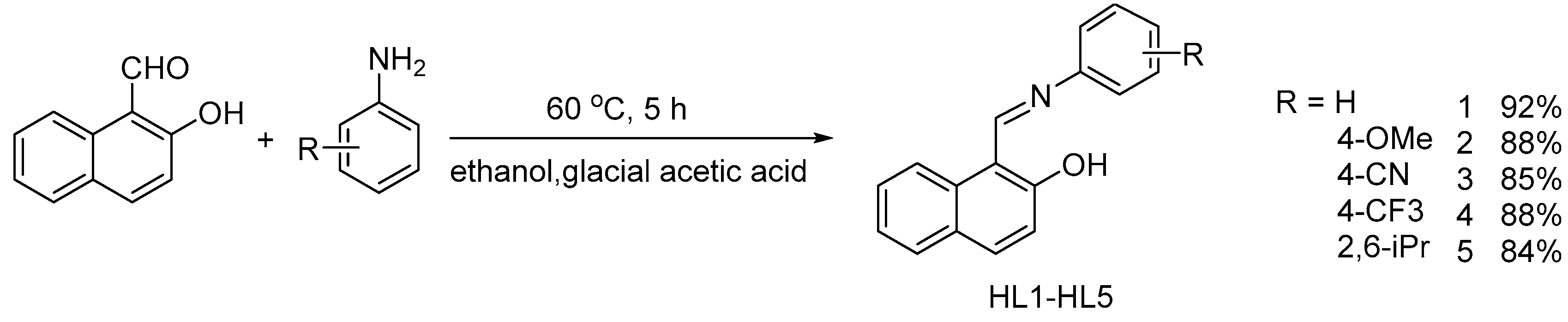 nickel complex from schiff base ligand Of a tridentate schiff base ligand in dinuclear nickel(ii) complex: and a penta-nuclear nickel(ii) complex with oximato schiff base ligands.