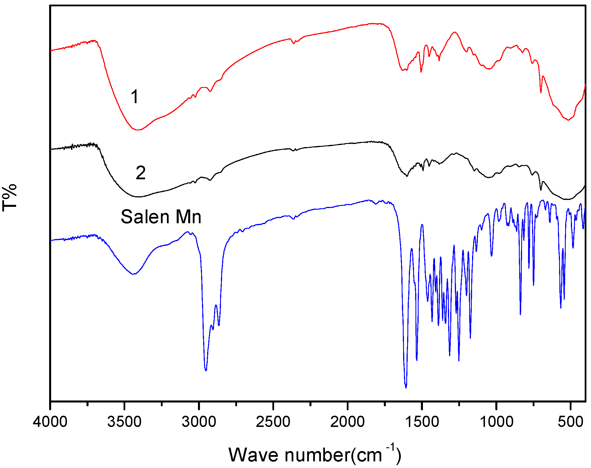Jacobsen's Method of Epoxidation of an Alkene Essay Sample