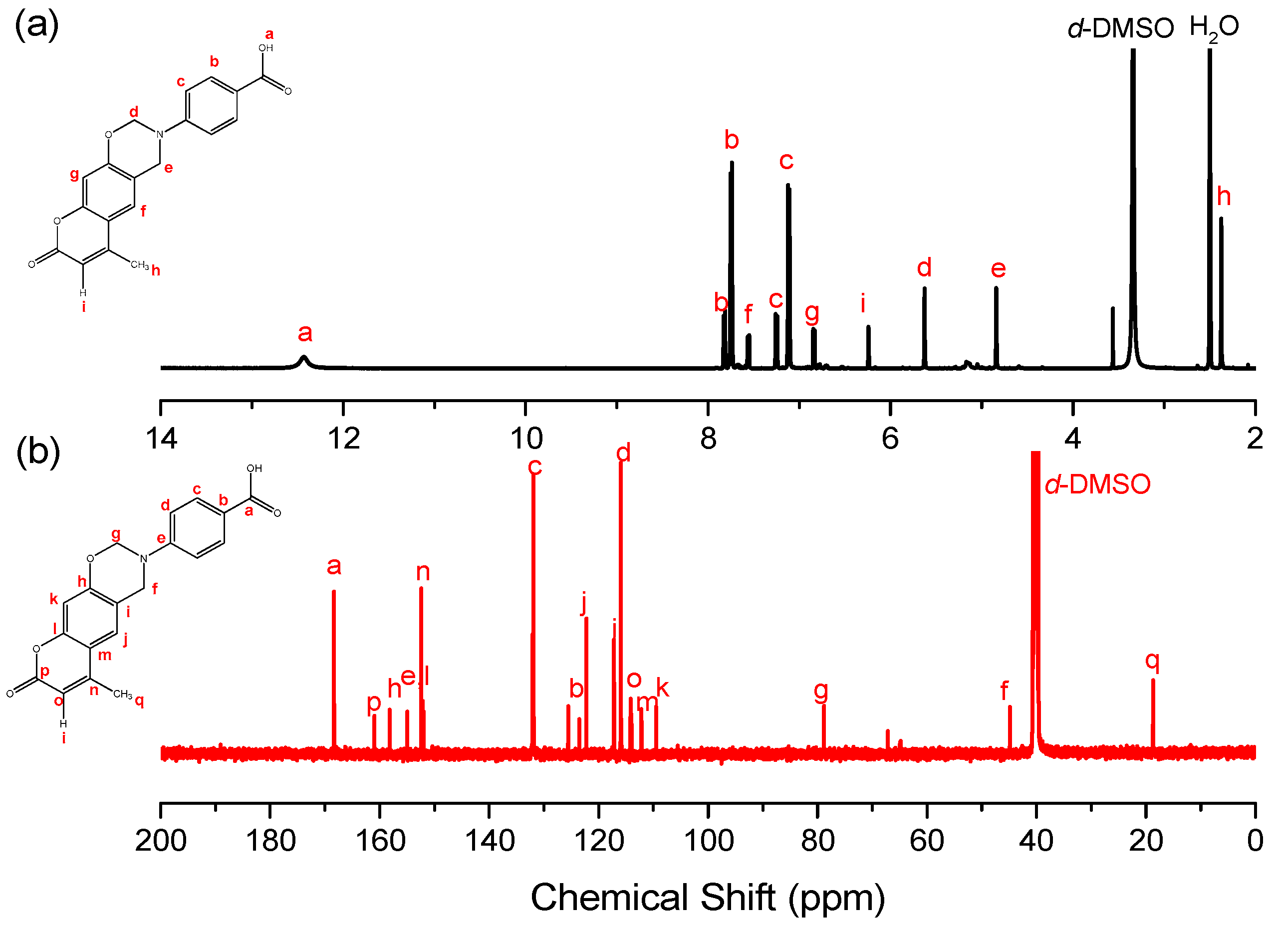 Polymers 09 00146 g001