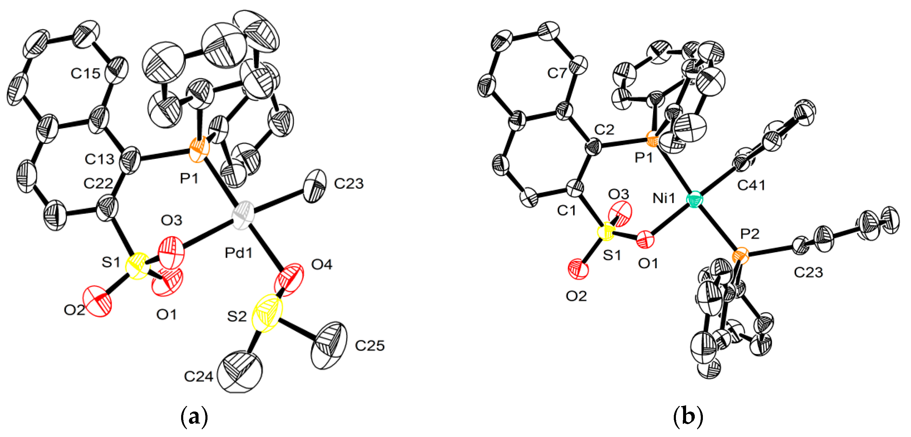 Polymers Free Full Text Influence Of Ligand Backbone Structure