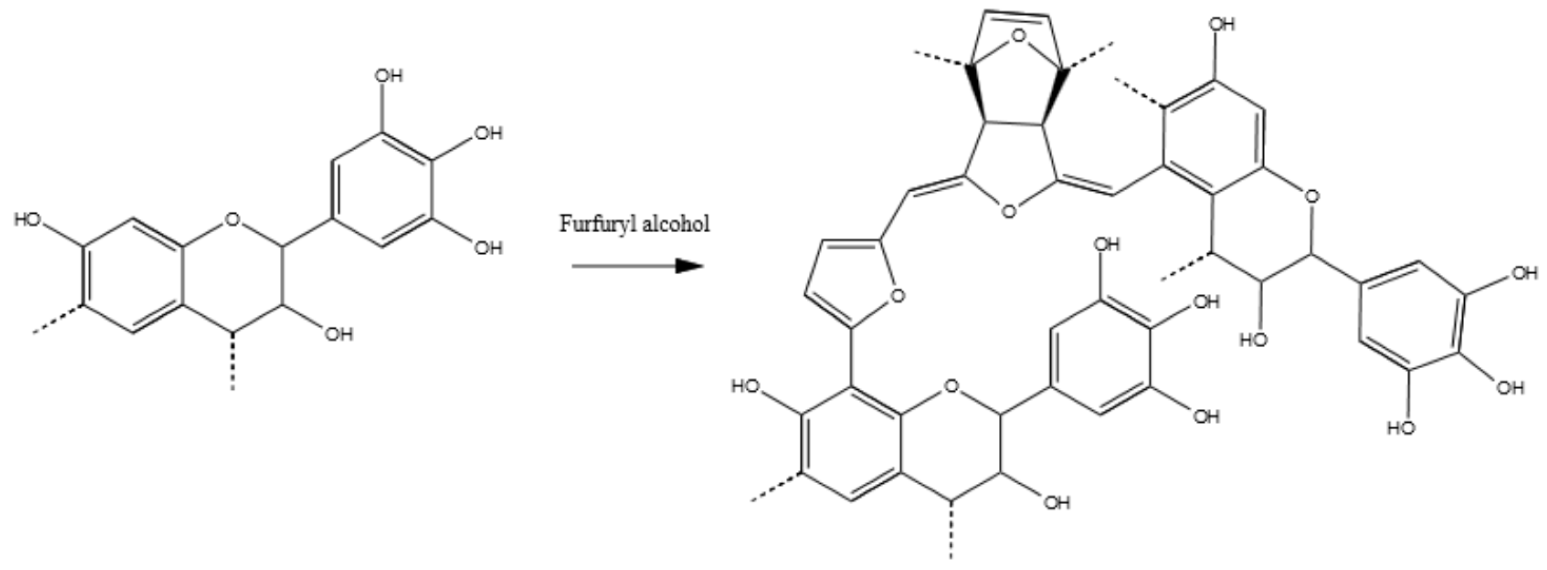 Polymers   Free Full-Text   Tannin-Based Copolymer Resins: Synthesis