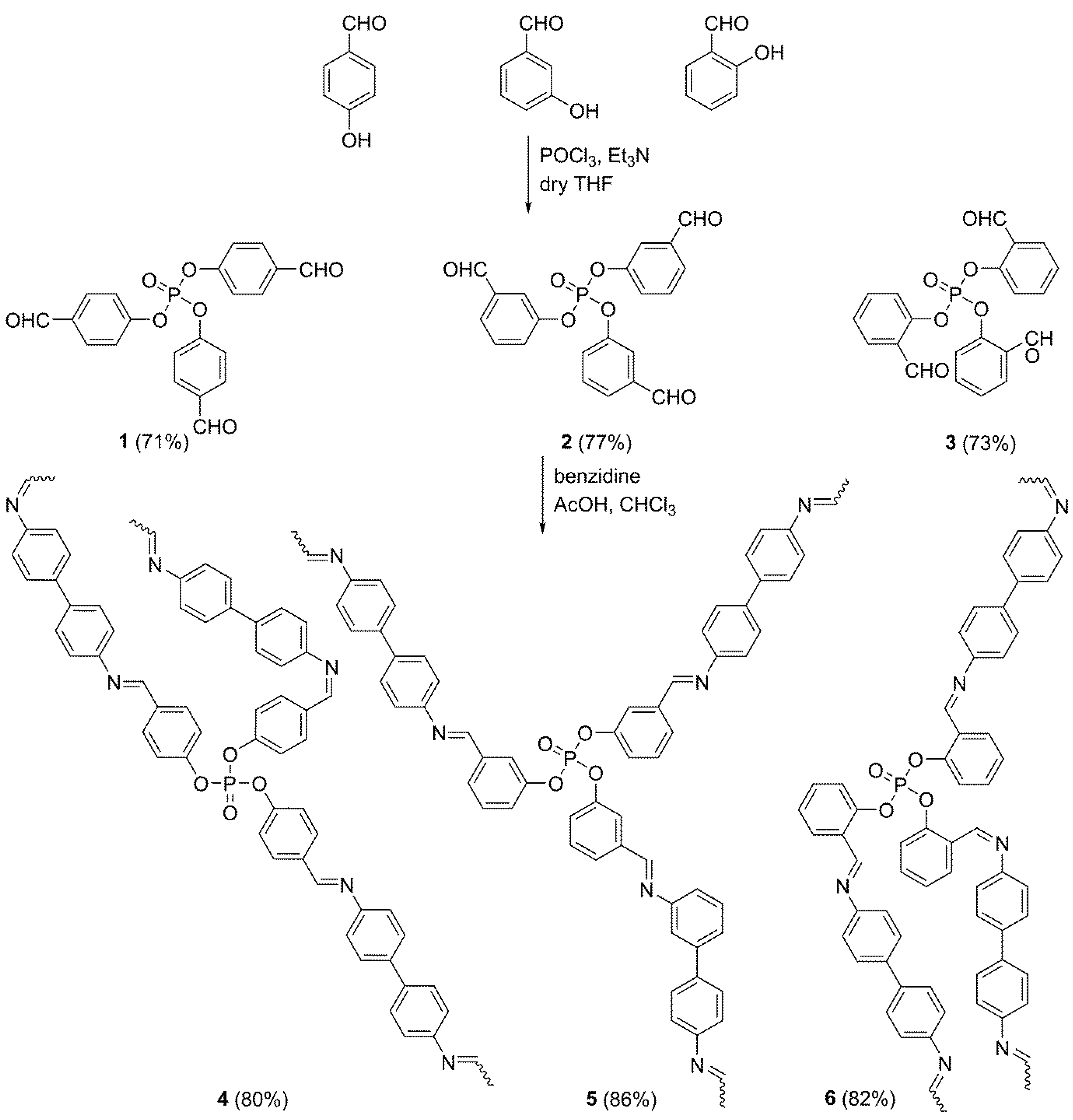 multifunctional porous organics synthesis Porous organic polymer materials from monomers possessing synthesis,andpopsthatencapsulatemetalparticlesthisperspectivearticle manganese porphyrin porous organic polymer mo-cmps = metal-organic conjugated microporous polymers picu = polyisocyanurate.