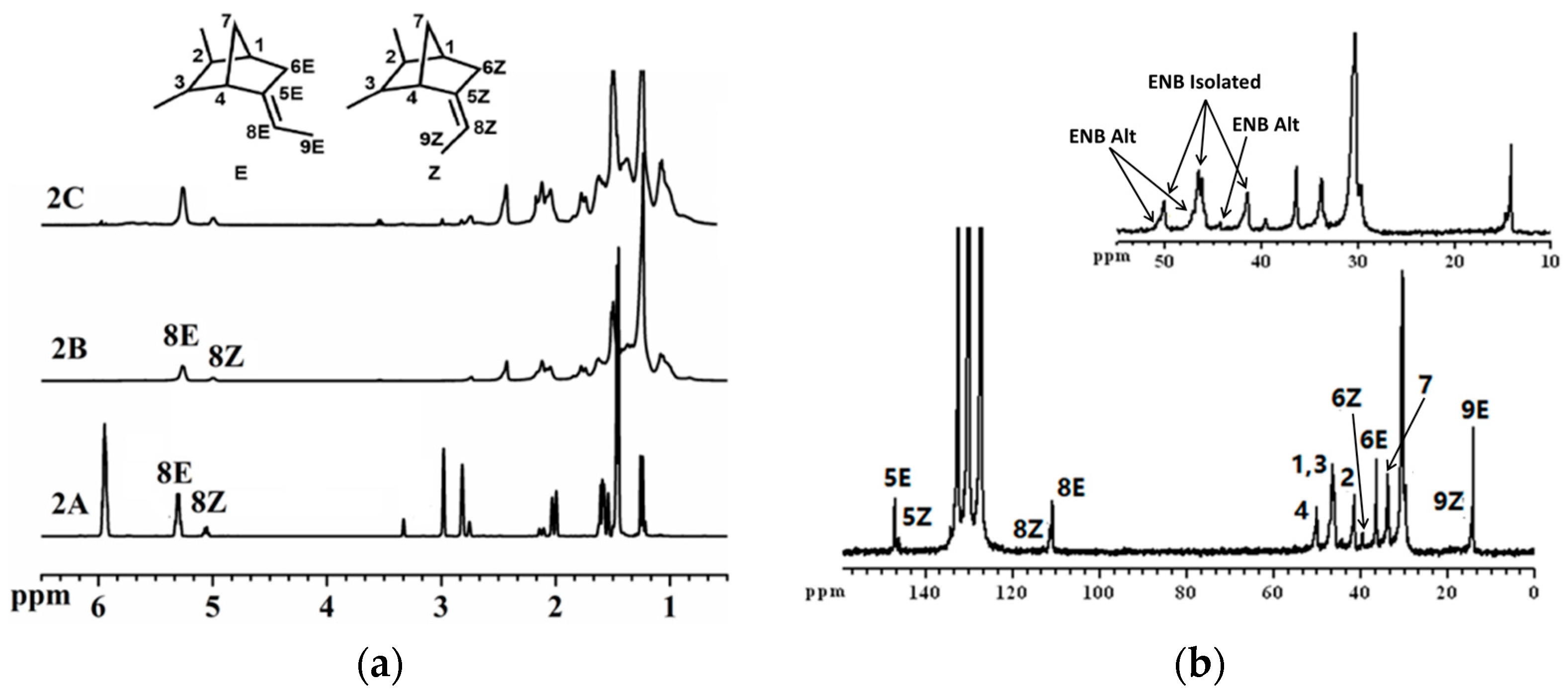 Polymers Free Full Text Facile Efficient
