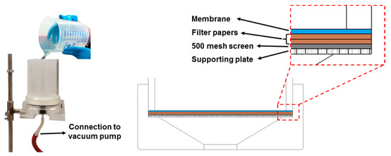 polymers 09 00366 g003 550 wiring schematic for tgm tube filler s 400 diagram wiring  at reclaimingppi.co