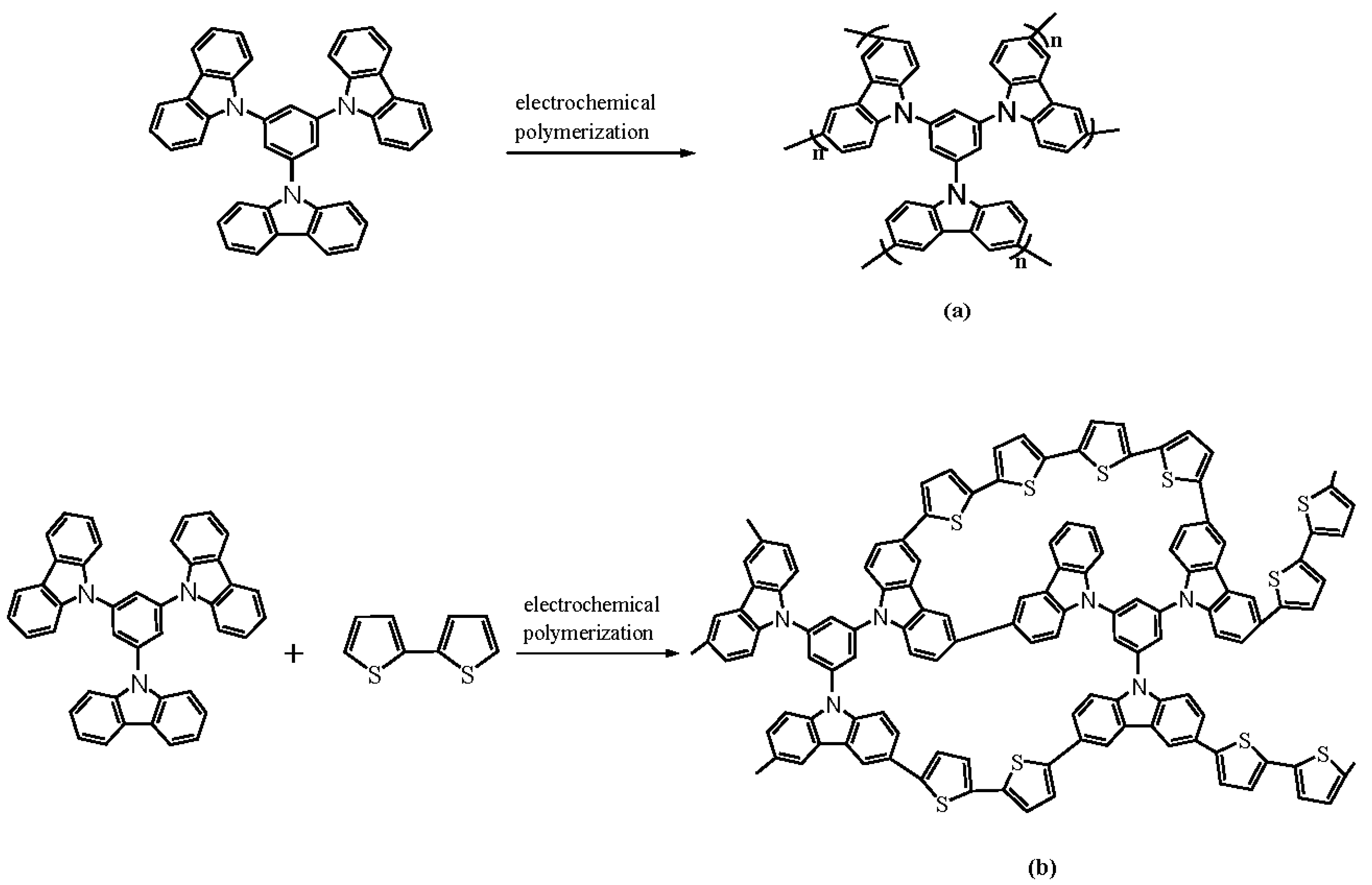 Polymers | Free Full-Text | Electrosynthesis of Copolymers Based on on