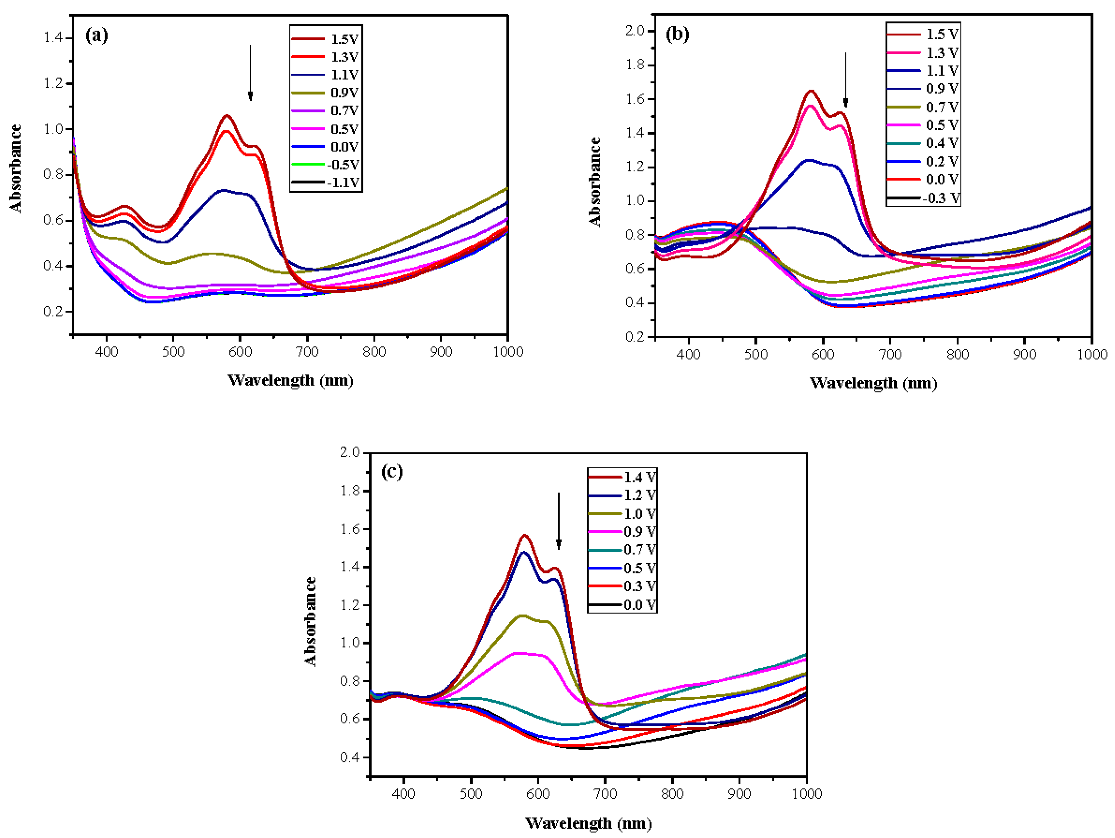 Polymers free full text electrosynthesis of copolymers based polymers 09 00518 g008 pooptronica