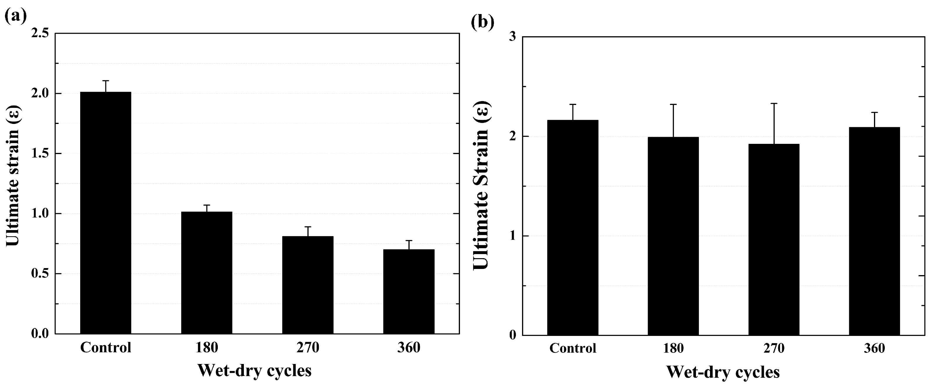 Polymers | Free Full-Text | Long-Term Durability of Basalt