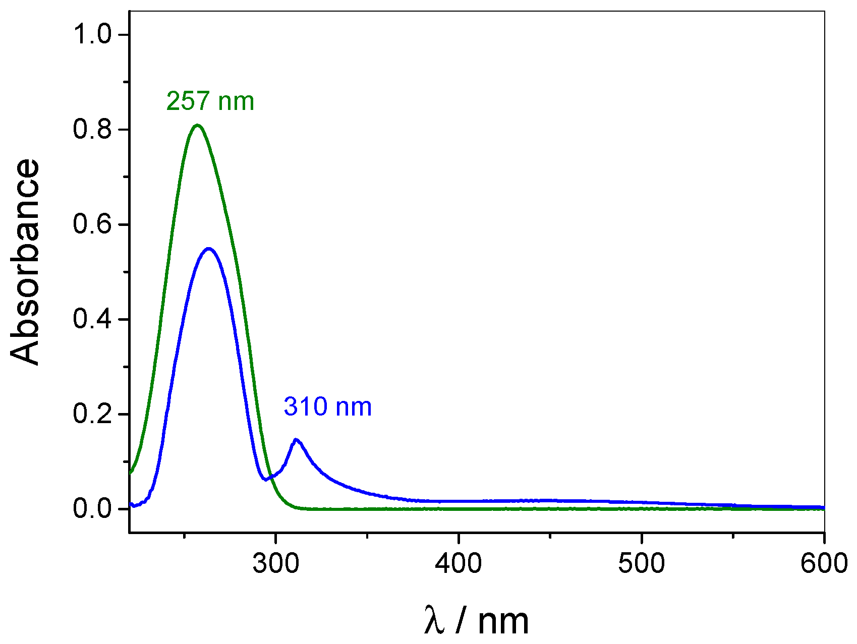 Polymers 09 00719 g003