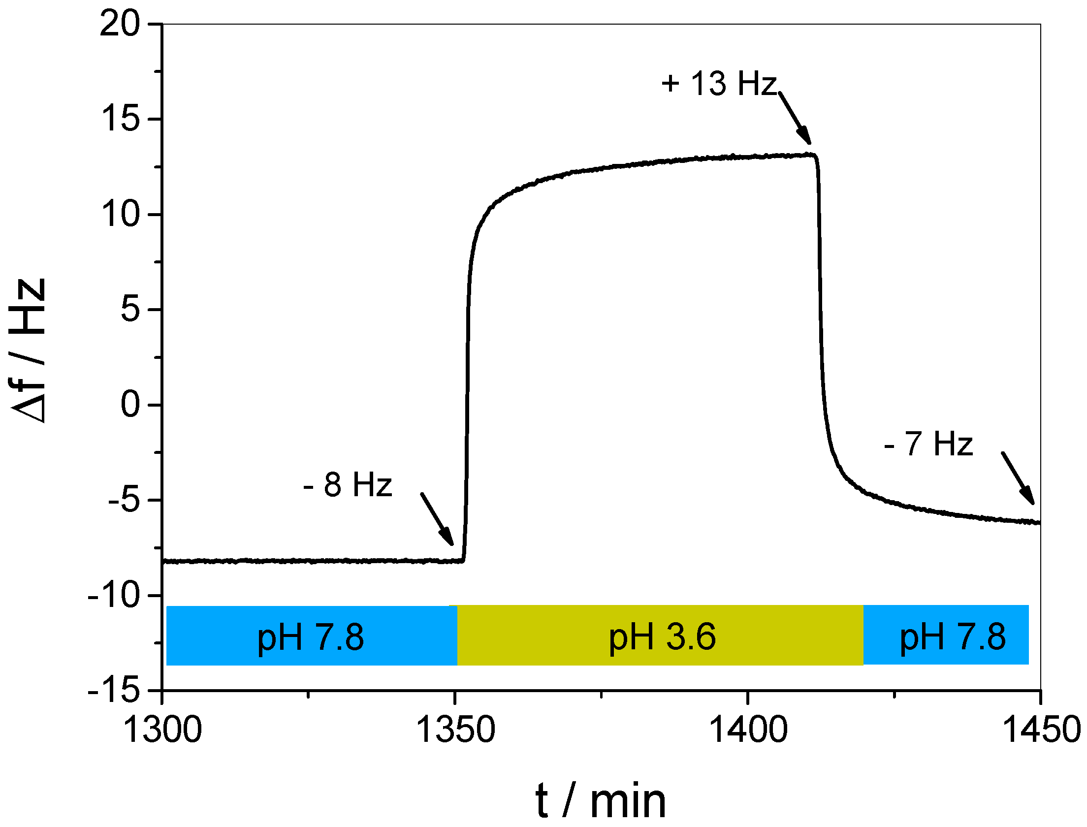 Polymers 09 00719 g008