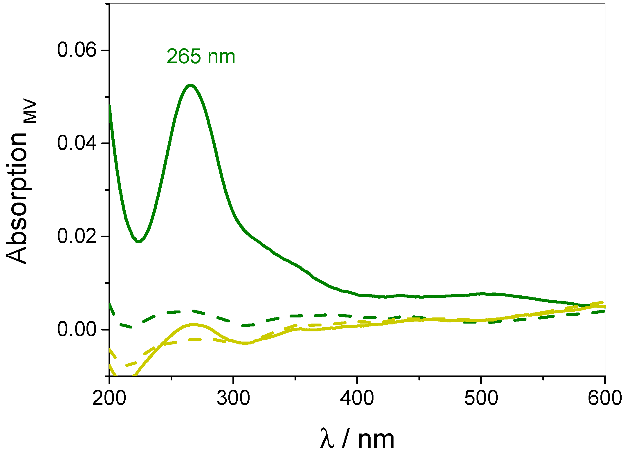 Polymers 09 00719 g010