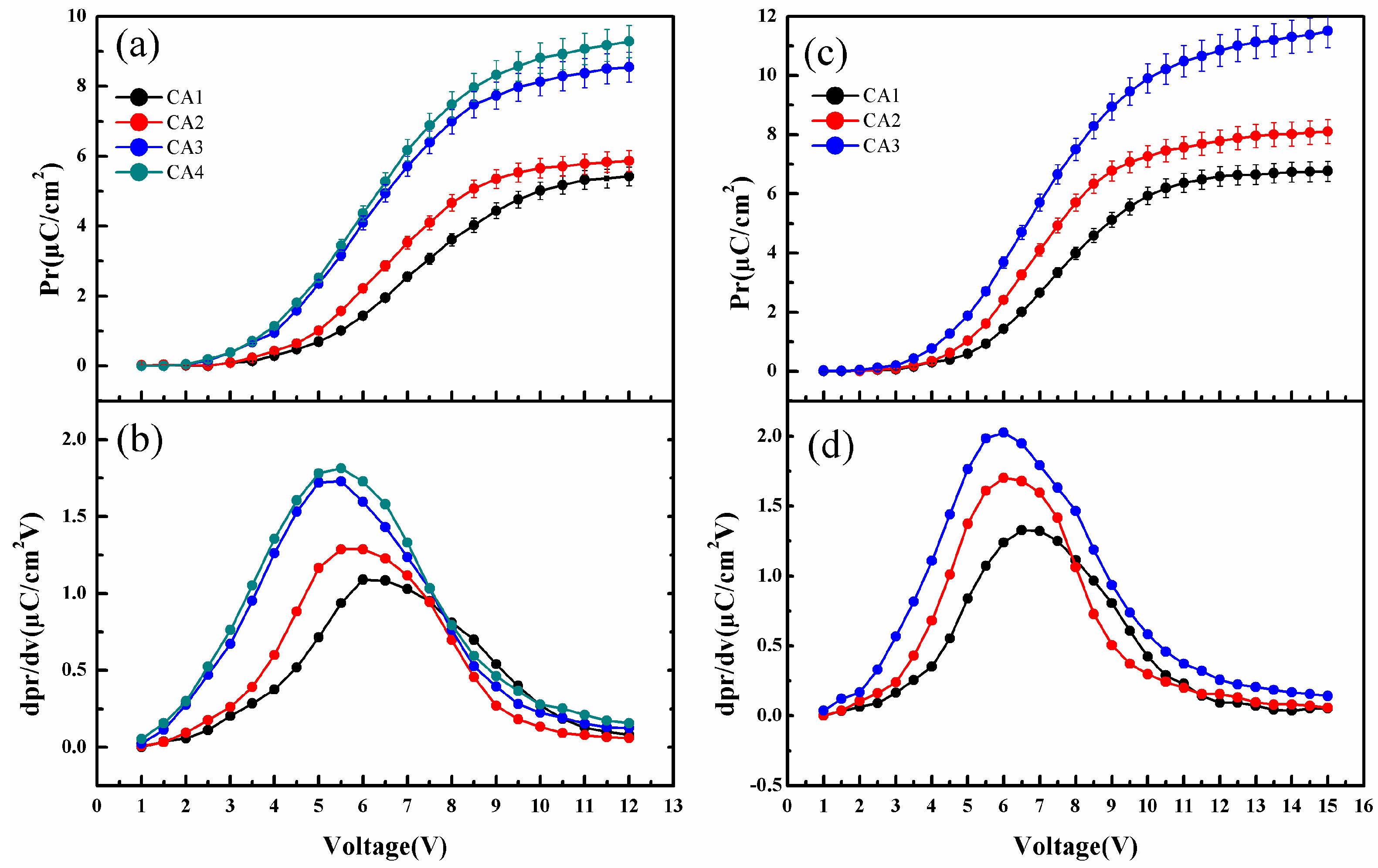 Polymers | Free Full-Text | Modeling of Structure Effect for