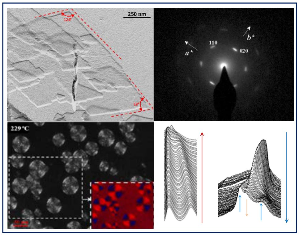 thermally induced bonding of pmma microfludic Highly integrated microfluidics design for a listing of recent titles in the artech house integrated microsystems ser.