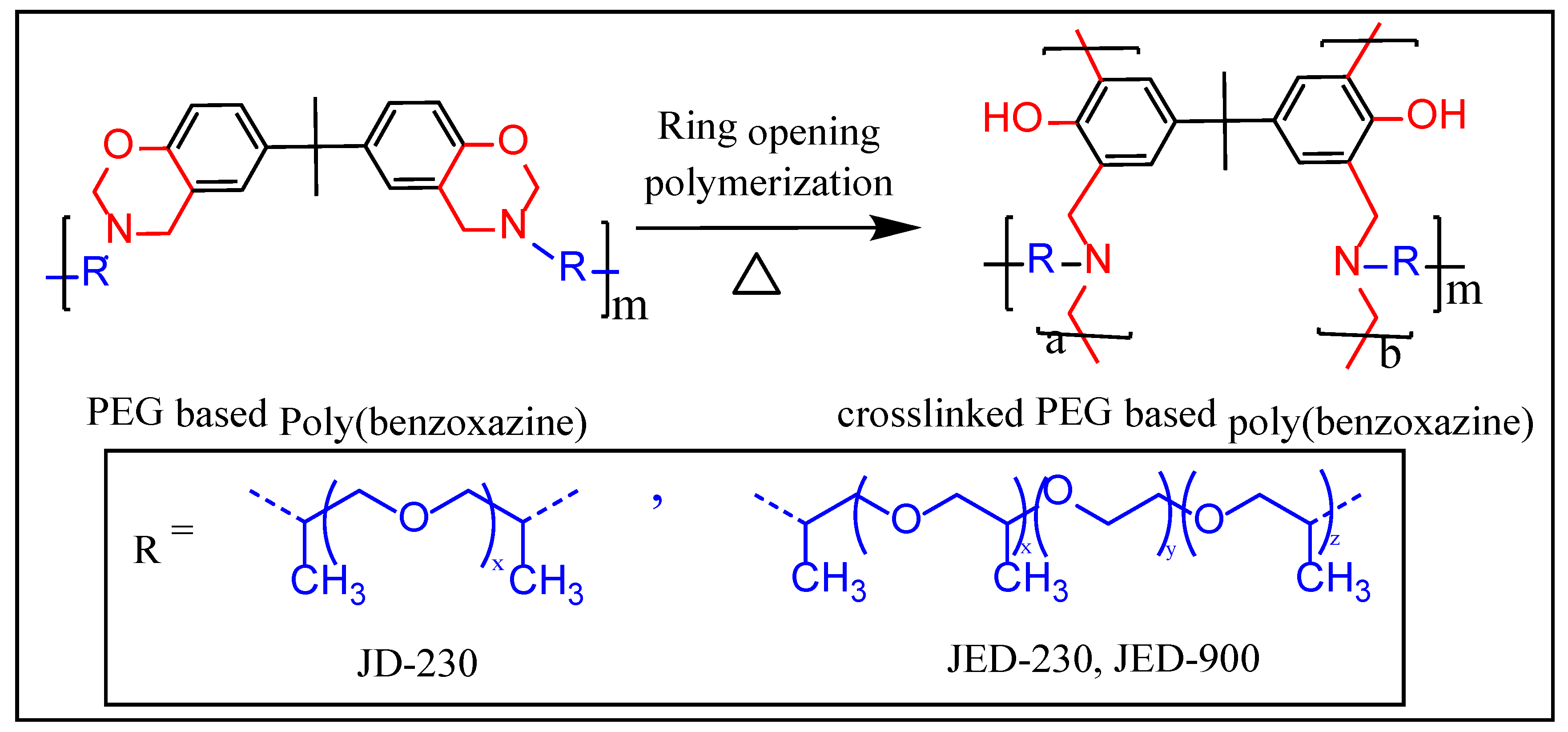 synthesis of benzoxazine Abstract: a process for synthesizing the benzooxazine monohydrochloride includes such steps as reacting between, author: ji junan.