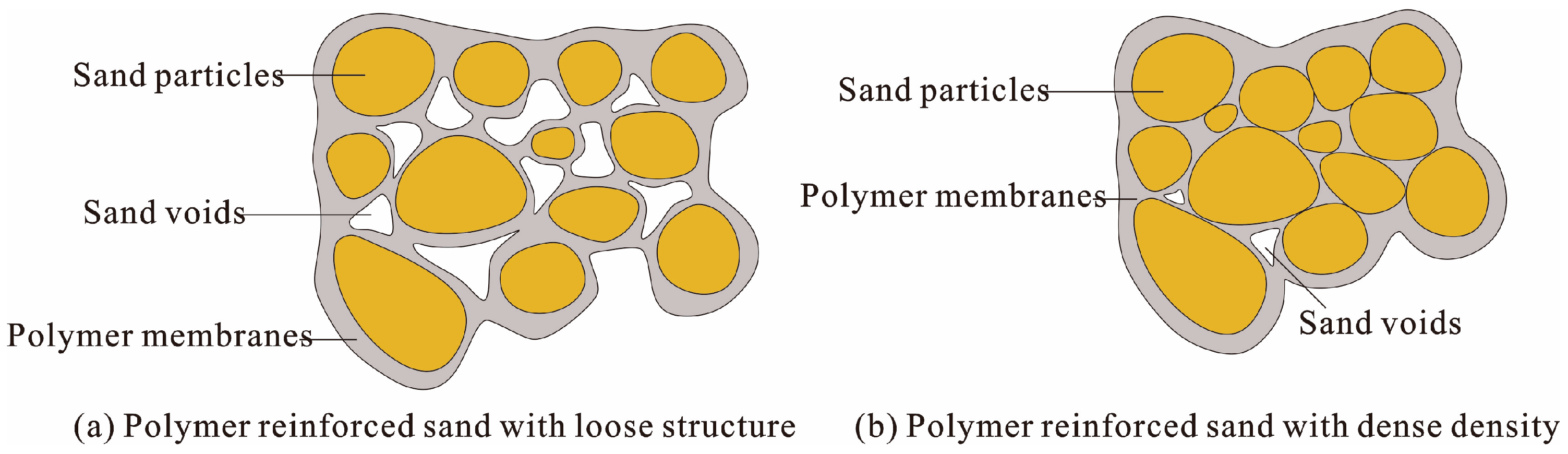 Polymers | Free Full-Text | Evaluation of Strength