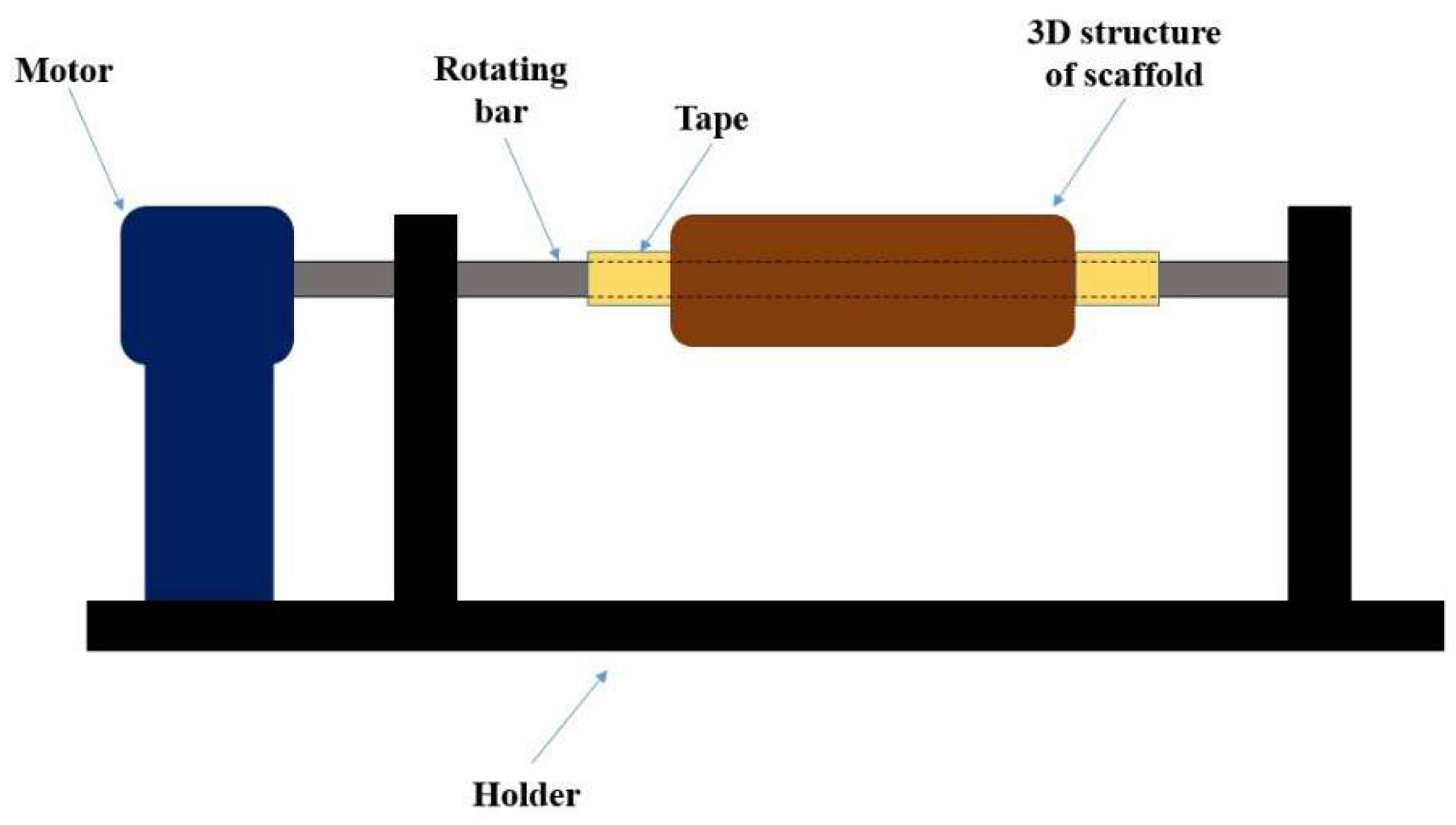 Polymers Free Full Text Novel Processing Technique To Produce Smart Chocolate Block Schematic Diagram Electronic Circuits No