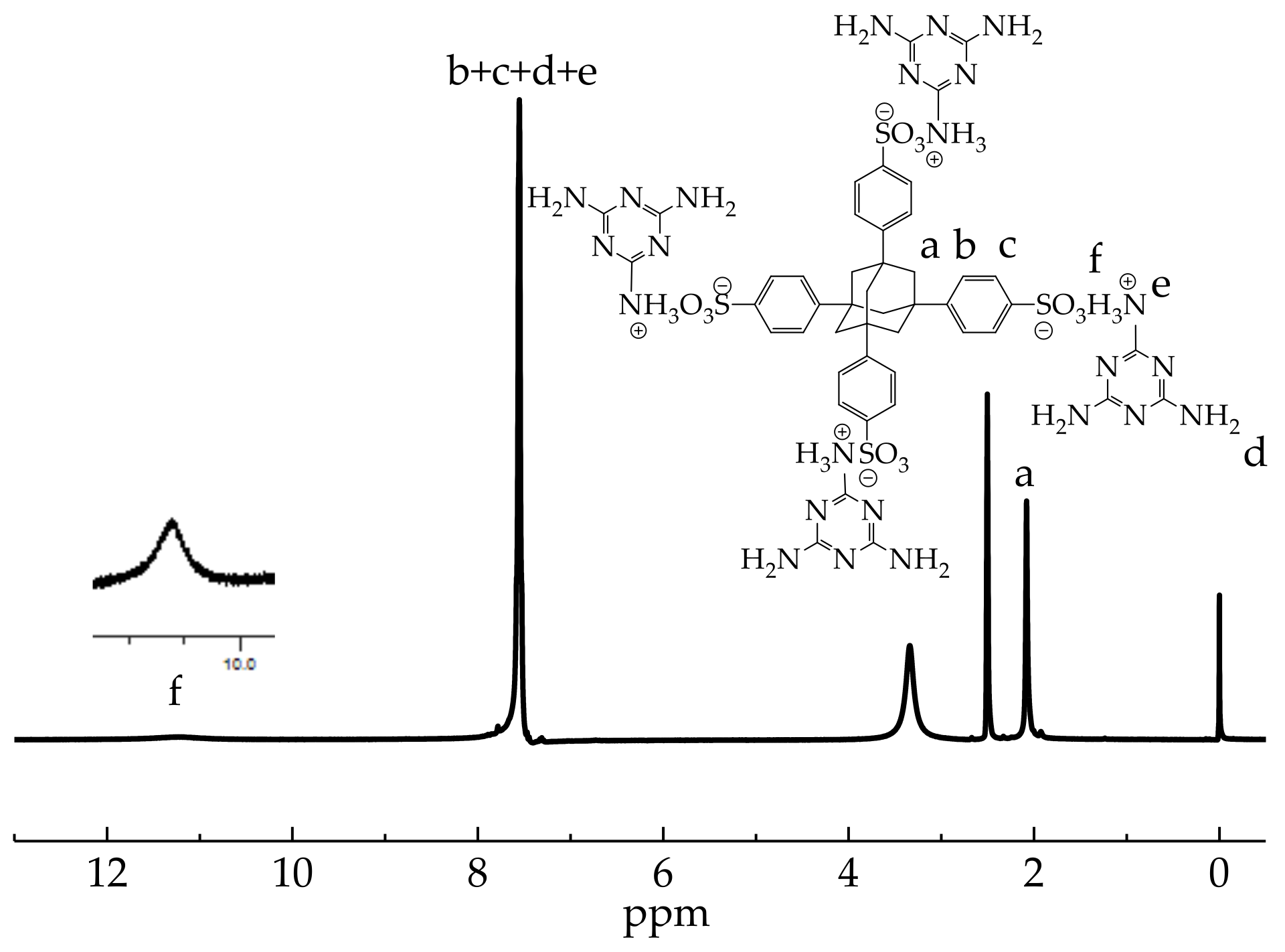 Polymers Free Full Text Synthesis Of An Efficient S N Based Diagram 18 19 Midland 805 10 00441 G002