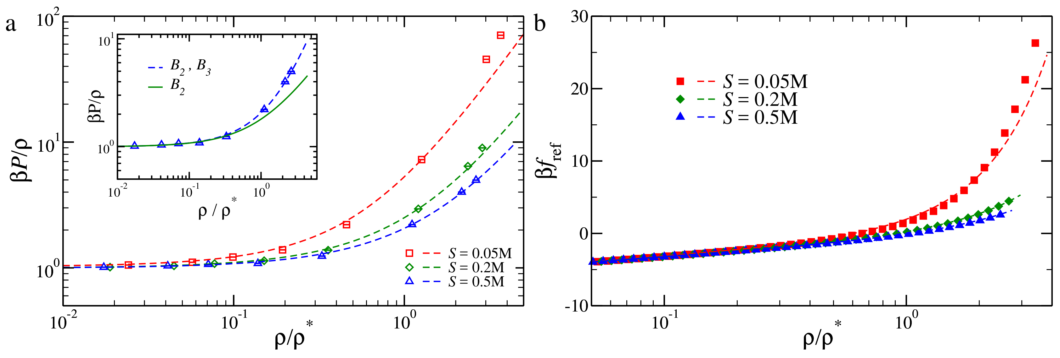 Polymers free full text an accurate estimate of the free energy no ccuart Image collections