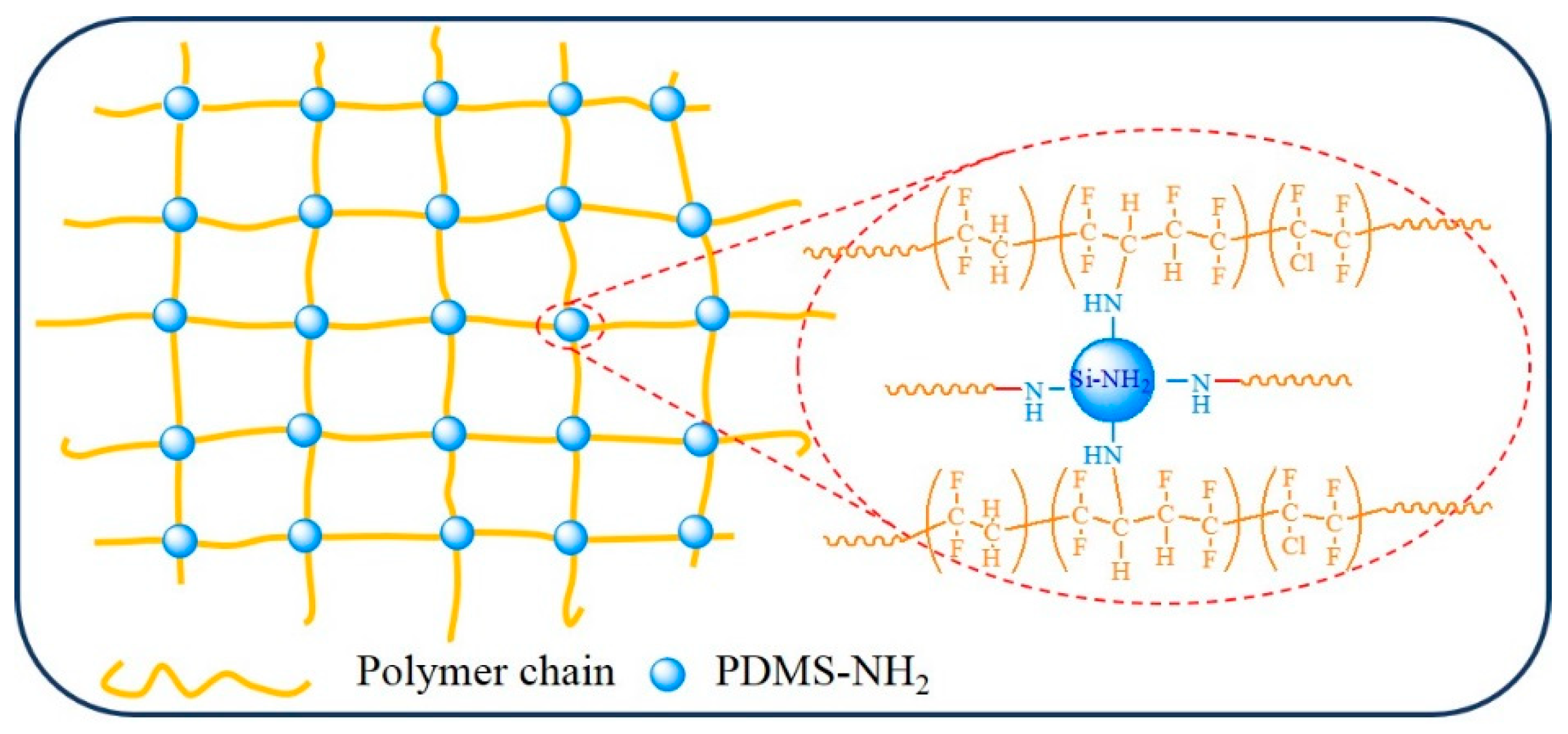 Polymers   Free Full-Text   Significantly Enhanced