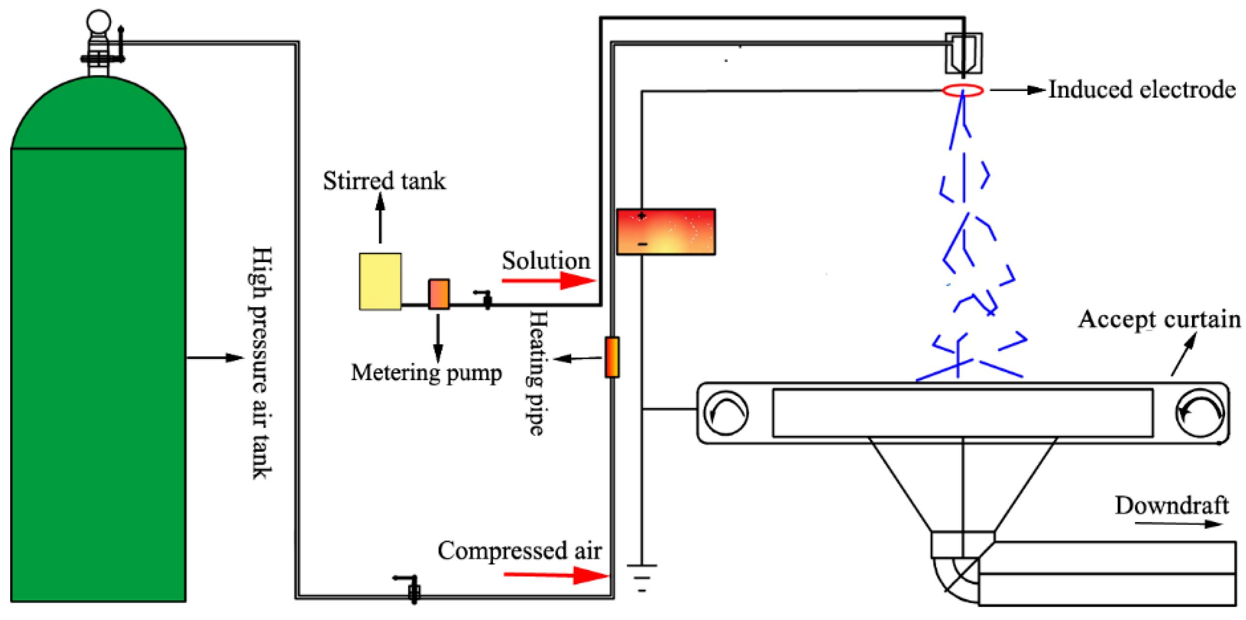 pla schematic circuit diagram custom wiring diagram u2022 rh littlewaves co