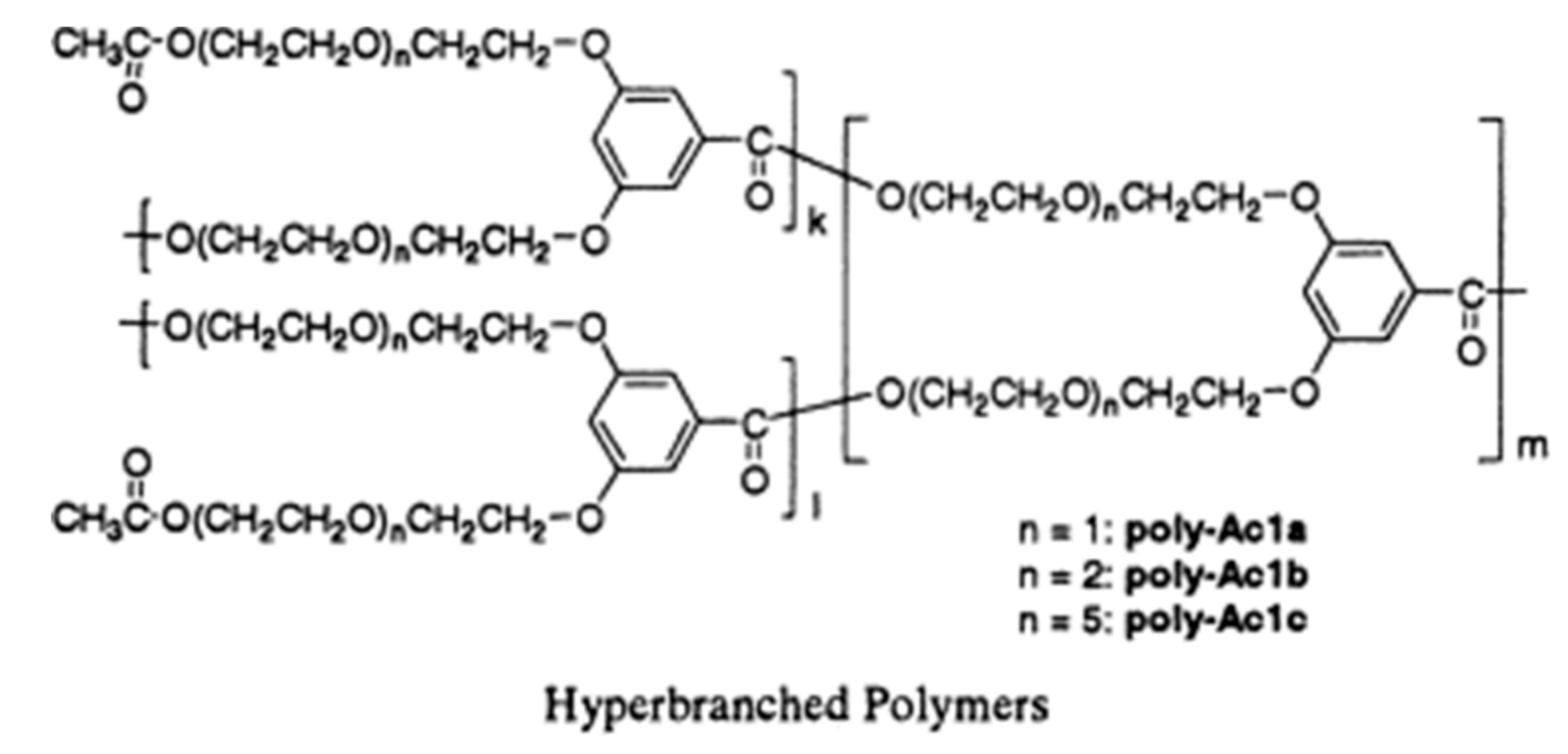 Polymers | Free Full-Text | Development of the PEO Based