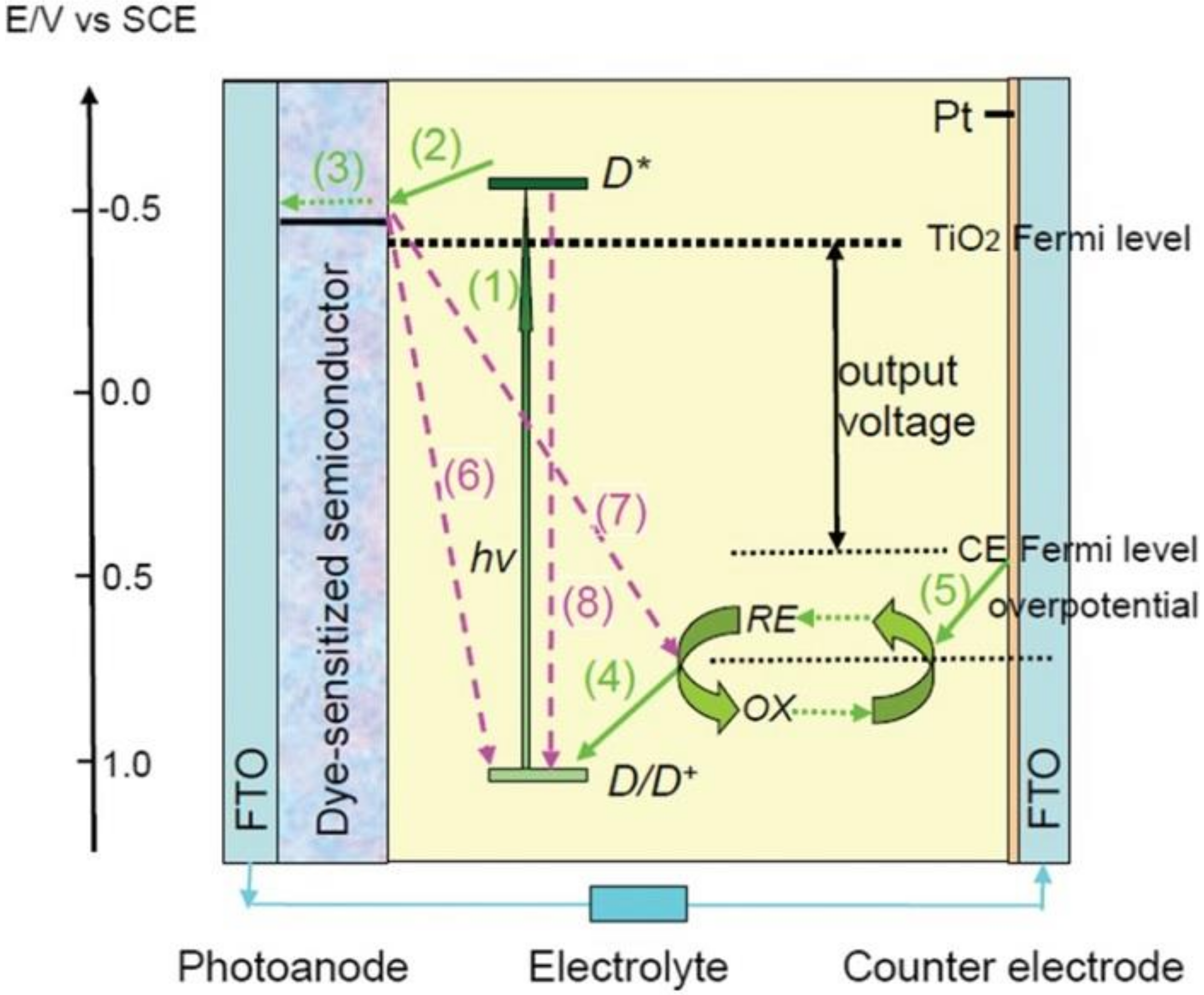 Circuit Diagram Led With Solar Cell Enlarge