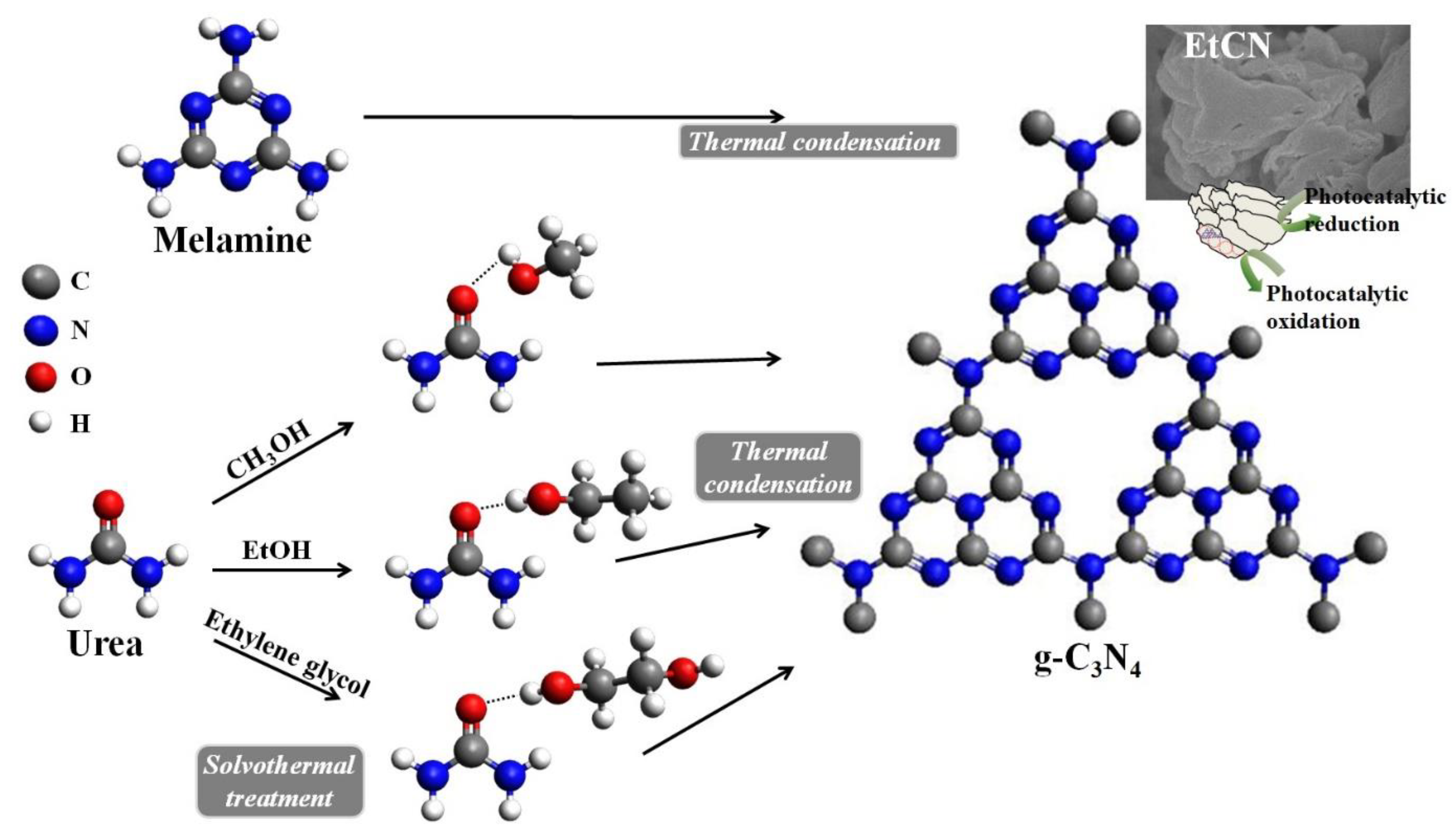 Polymers   Free Full-Text   Photocatalytic Dye and Cr(VI