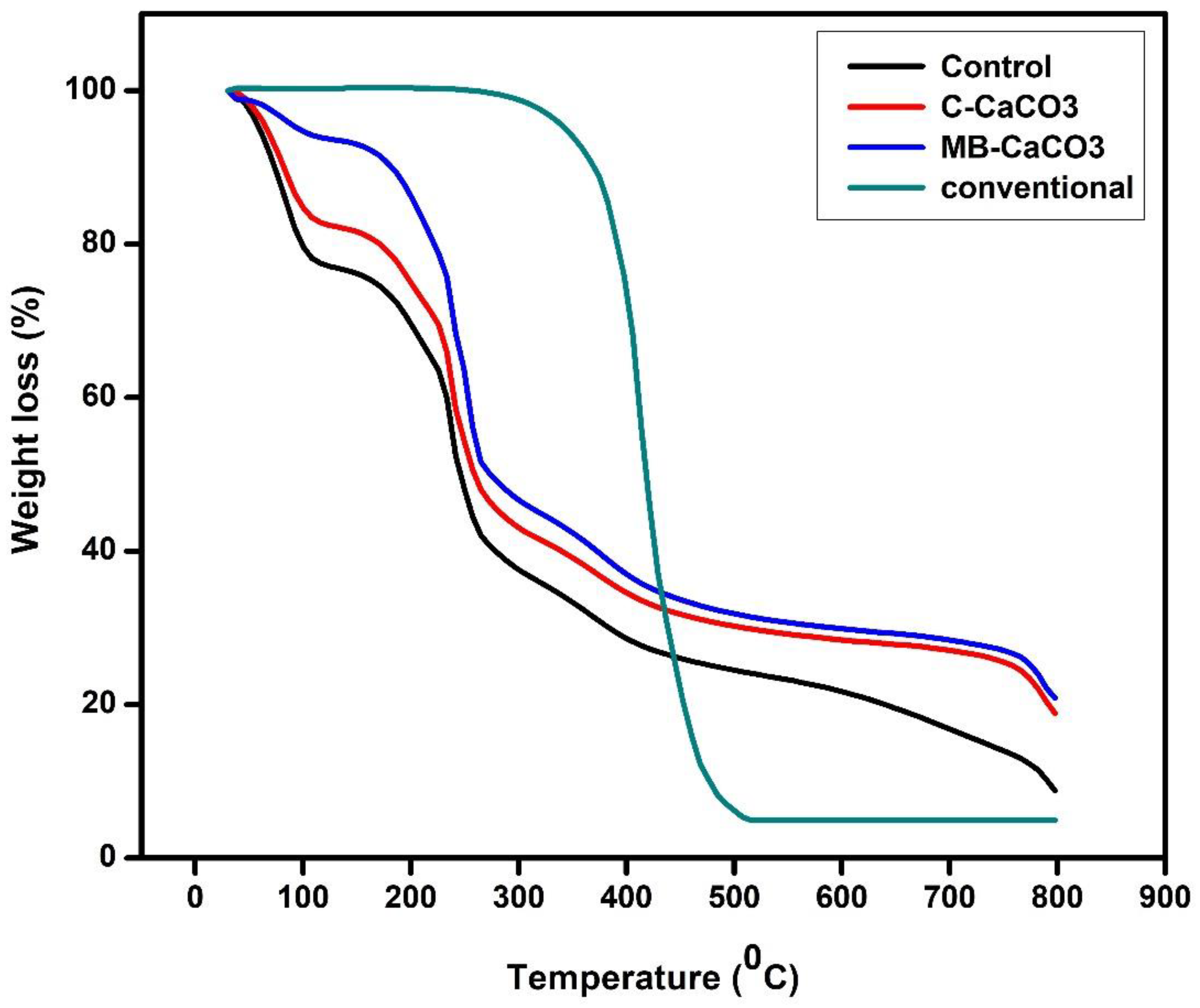 Polymers | Free Full-Text | Enhancement in the Physico-Mechanical