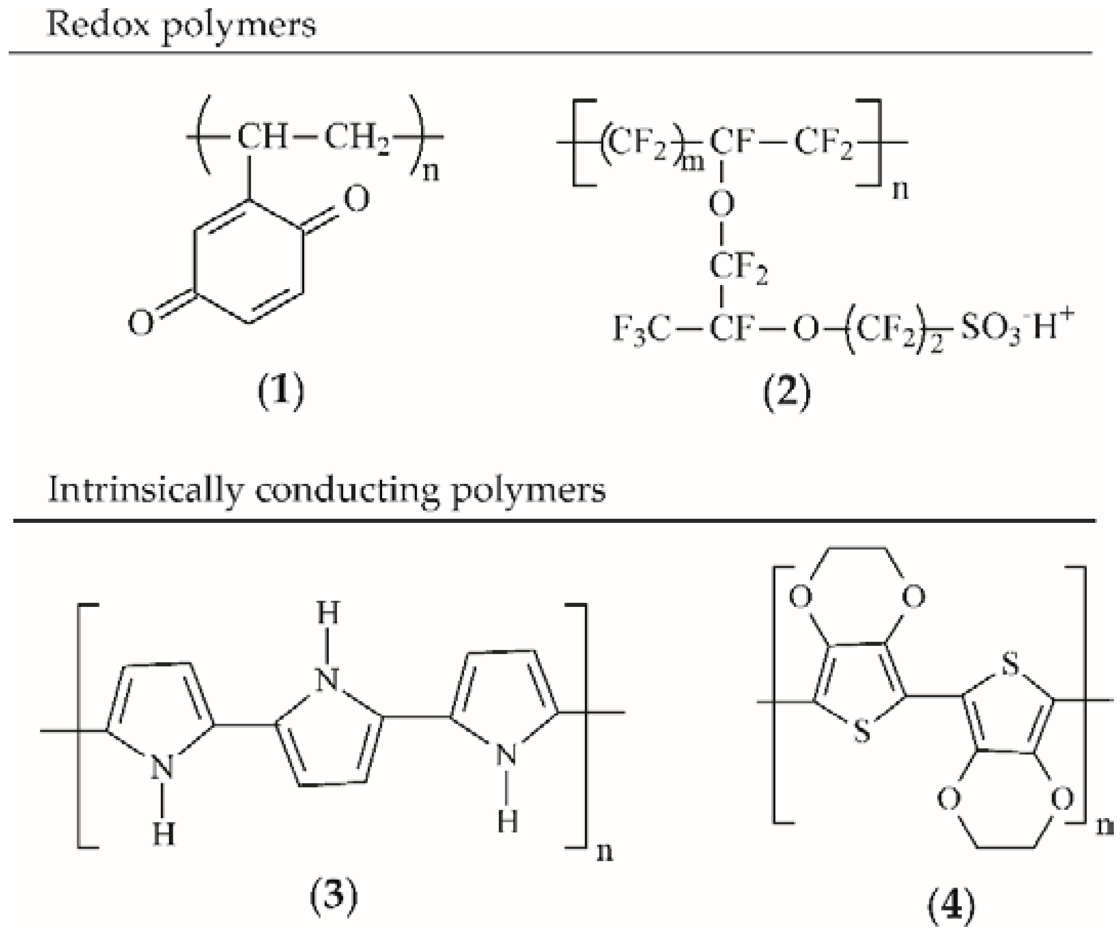 Polymers   Free Full-Text   Conducting Polymers, Hydrogels and Their