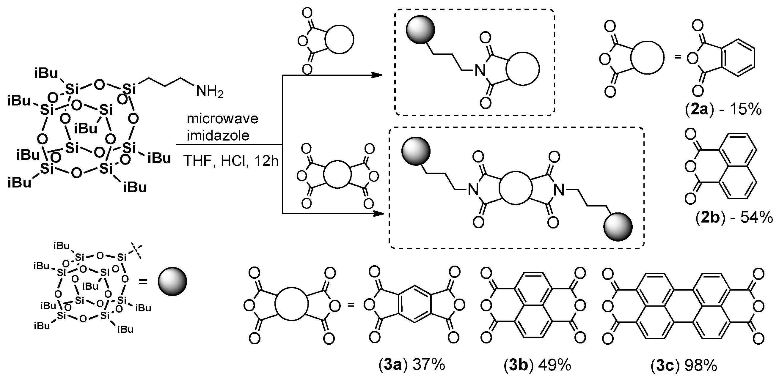 Polymers   Free Full-Text   Synthetic Routes to