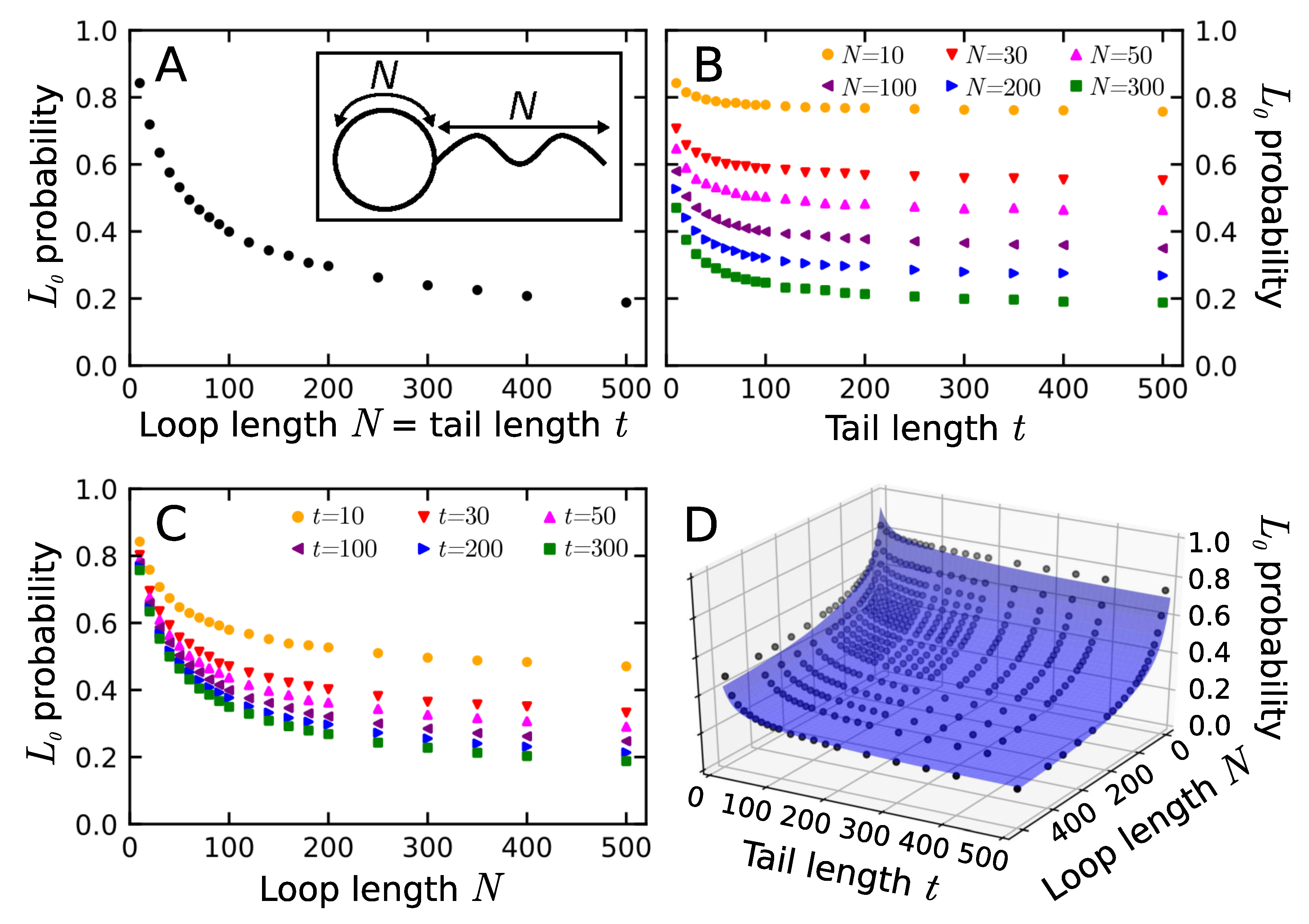 Polymers | Free Full-Text | Statistical Properties of Lasso
