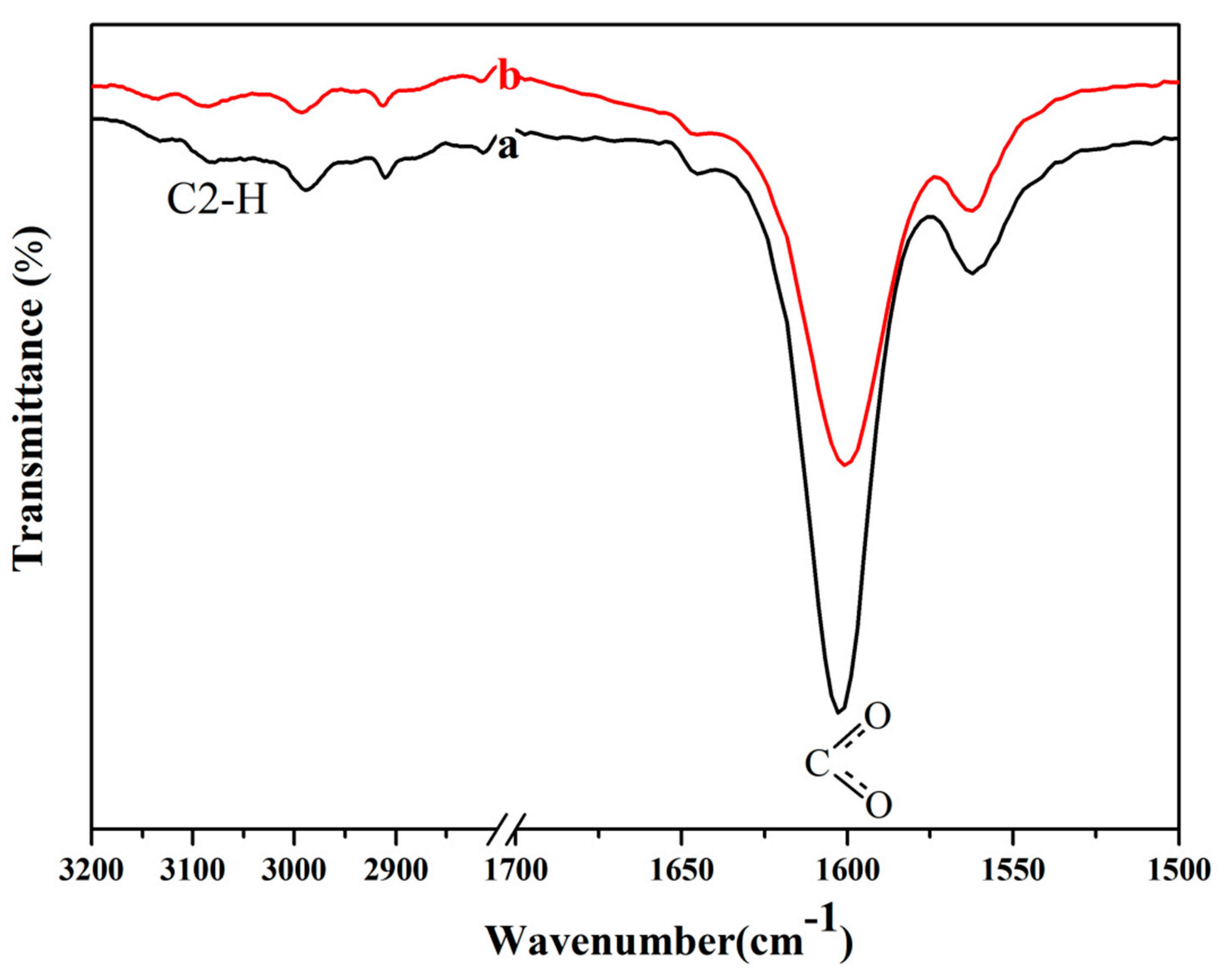 Polymers | Free Full-Text | Development of Diallylimidazolium