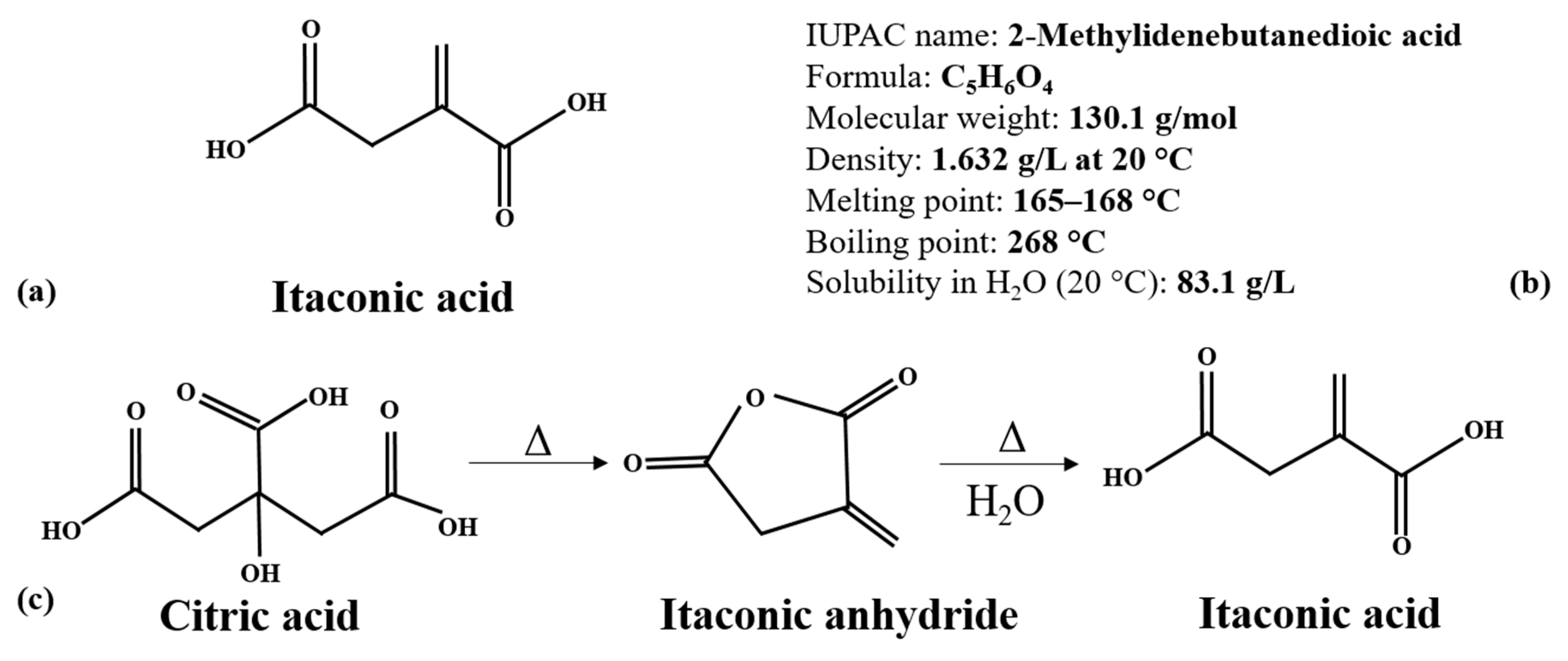Biom Derived Production Of Itaconic