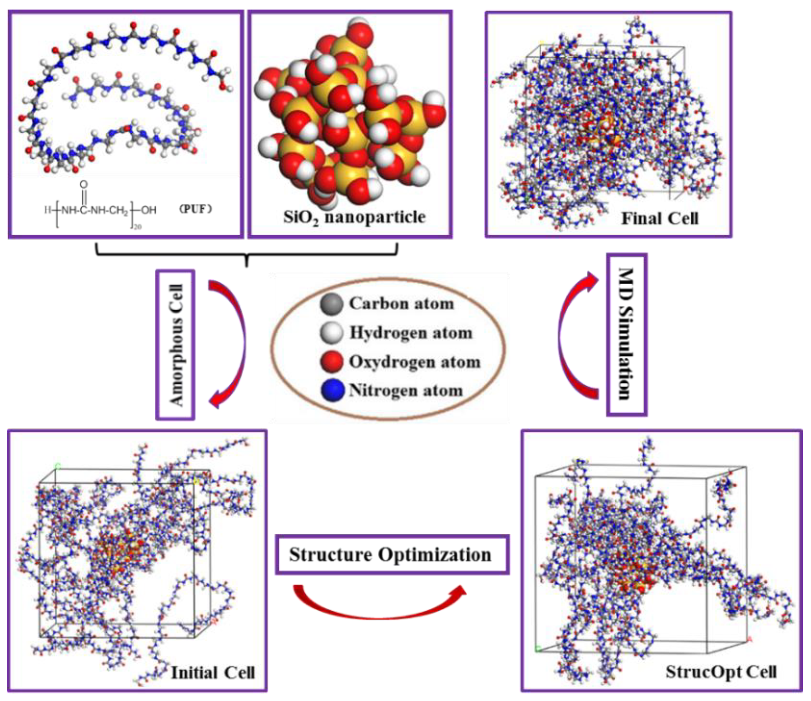 Polymers   Free Full-Text   The Mechanical Properties of