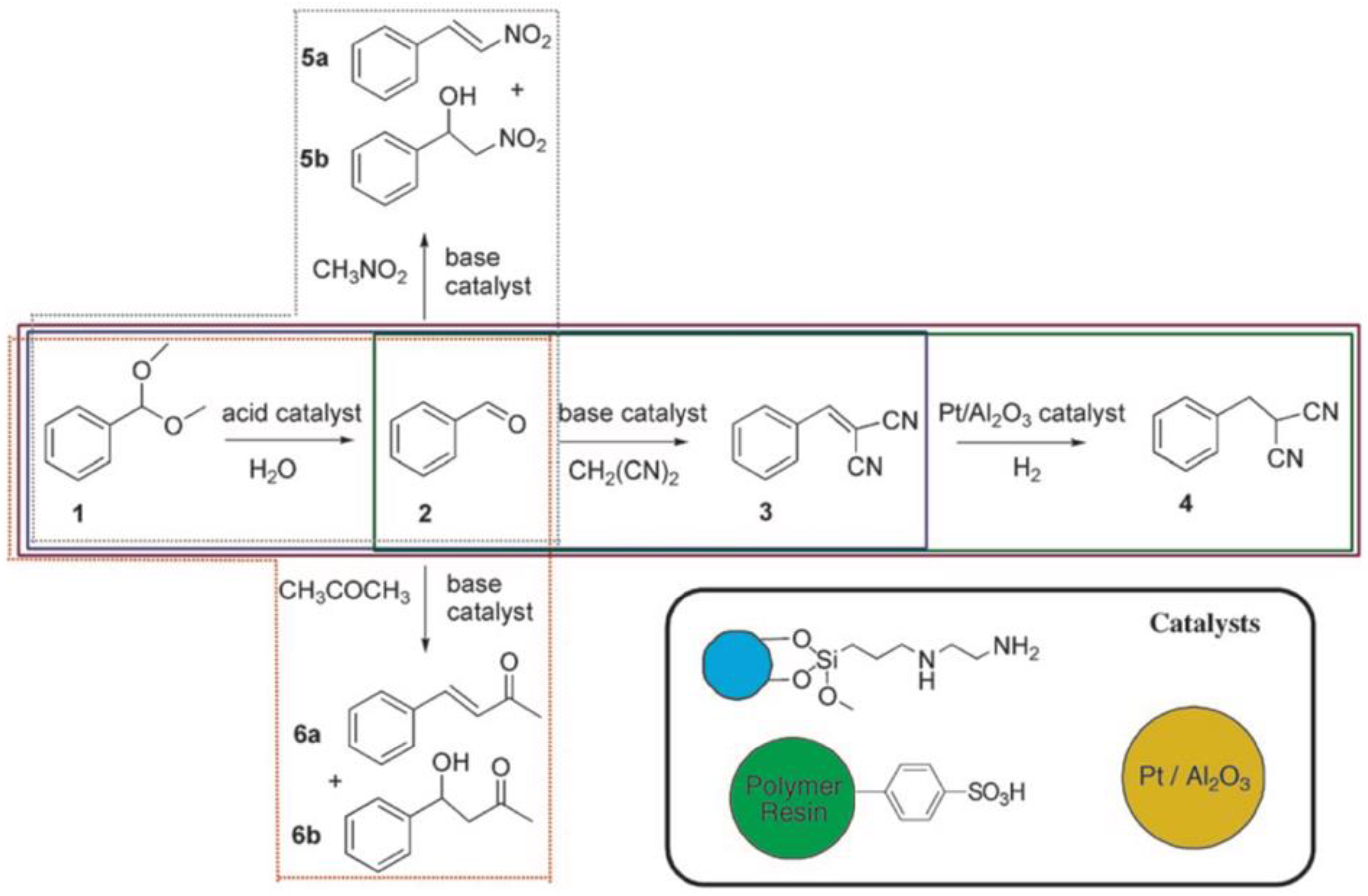 Polymers Free Full Text Recent Advances In The Synthesis And Application Of Polymer Compartments For Catalysis Html