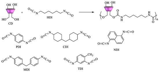 Polysaccharides 02 00002 sch002 550