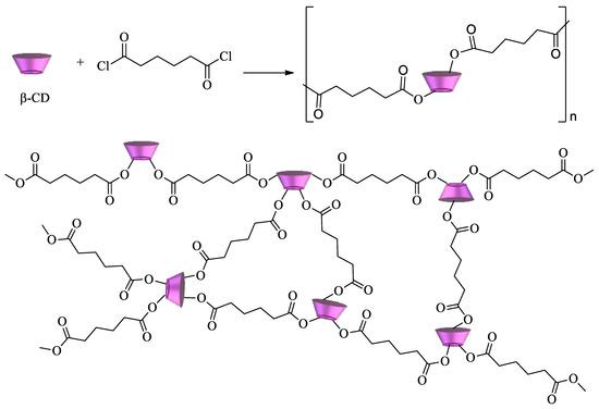 Polysaccharides 02 00002 sch003 550