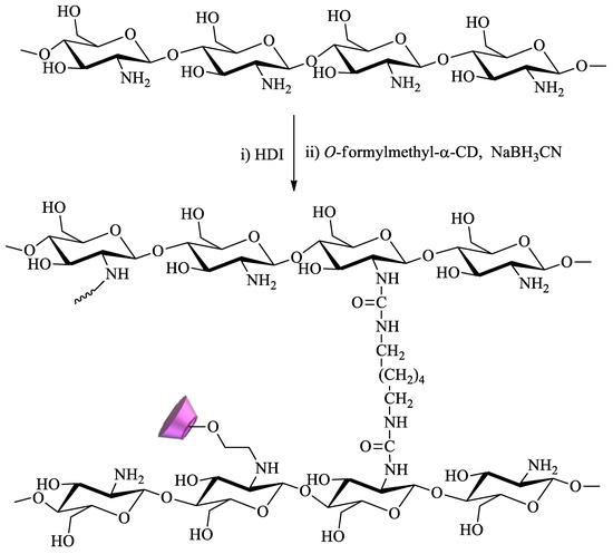Polysaccharides 02 00002 sch005 550