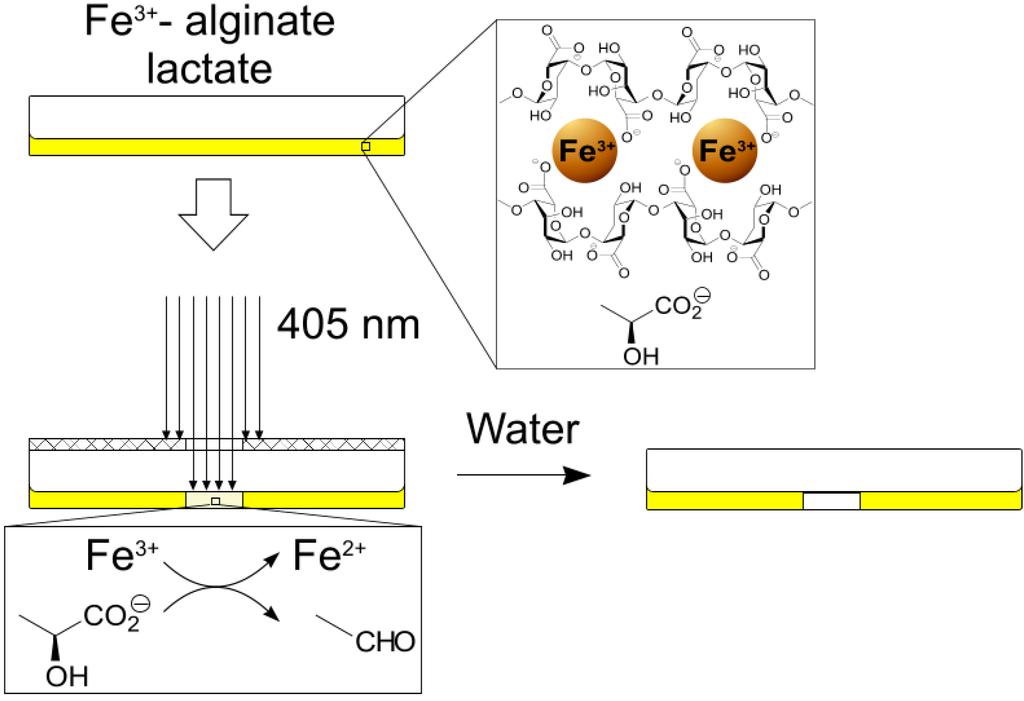photochemistry publication special photo drug